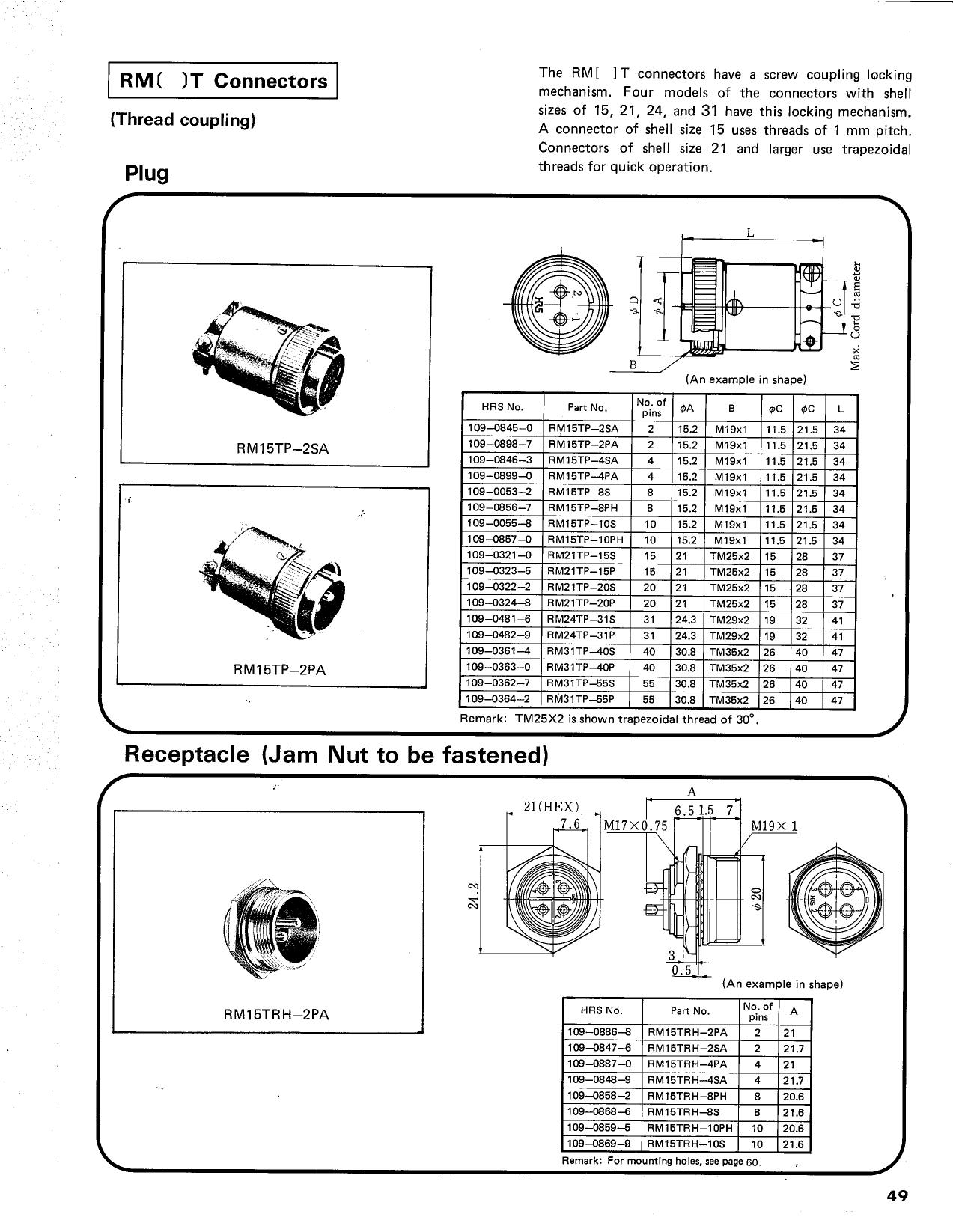 RM31BR-CA-15S pdf