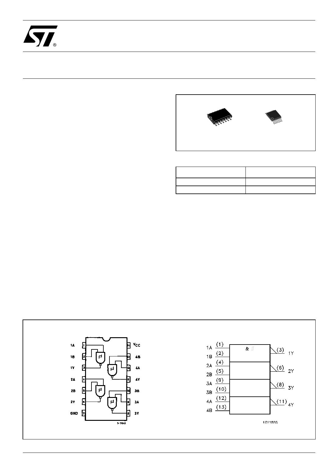 74VHC132 دیتاشیت PDF