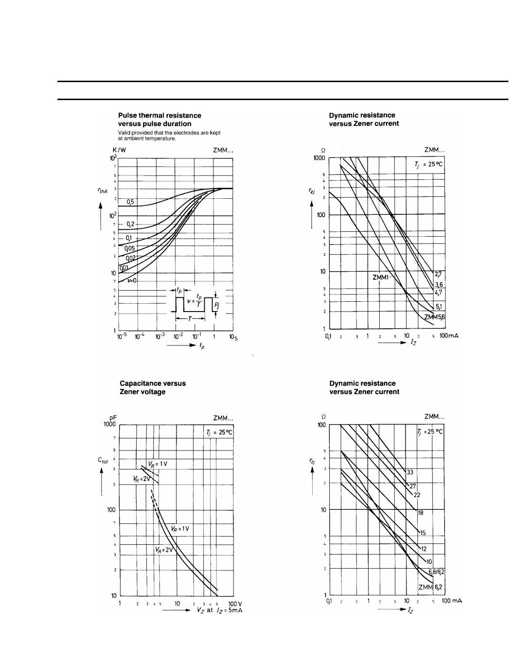 ZMM36 pdf