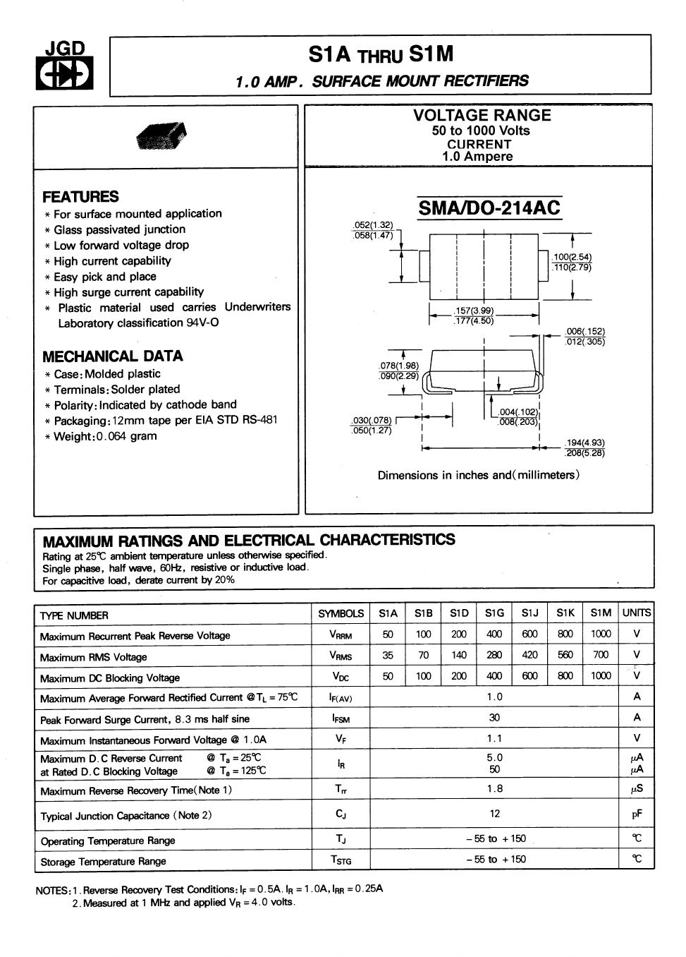 S1B دیتاشیت PDF