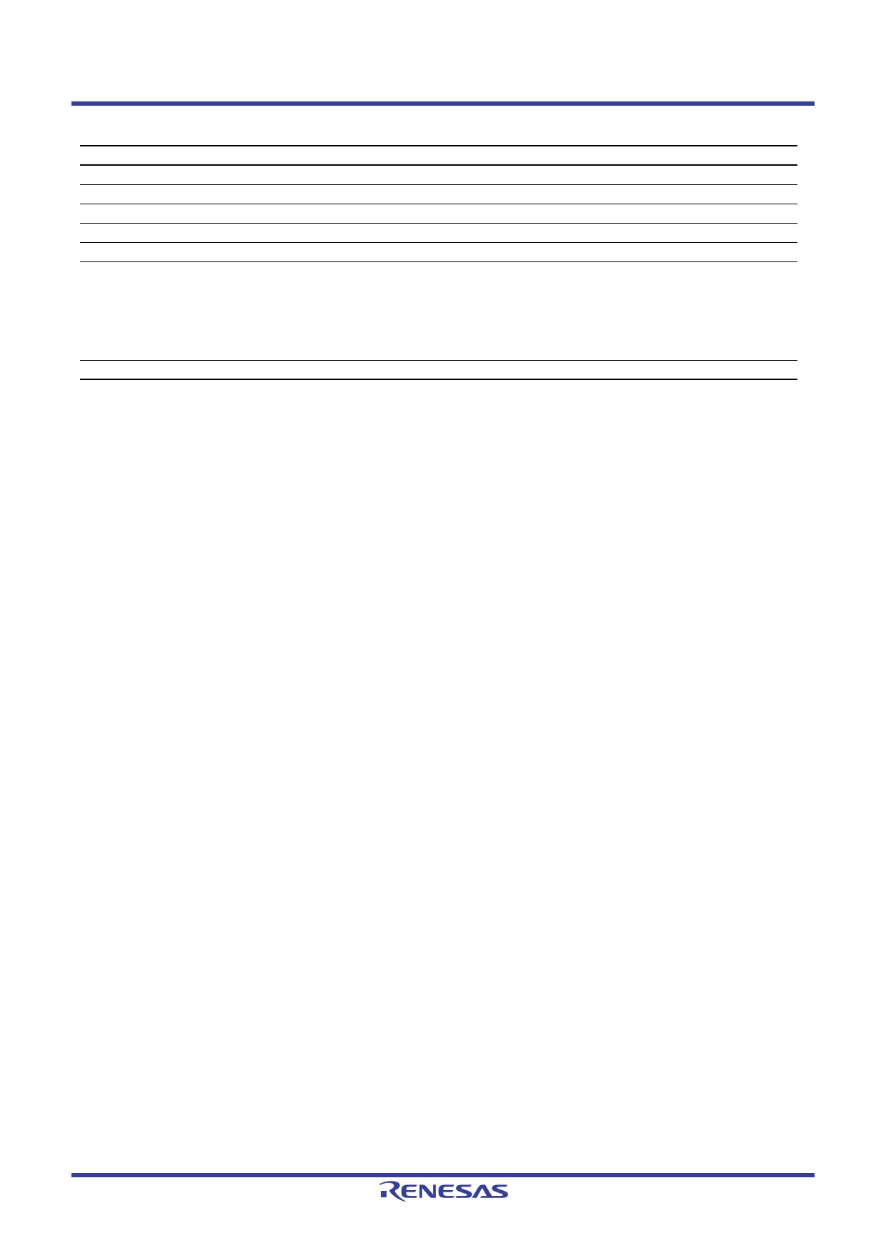 R5F5110HAGNF pdf, 반도체, 판매, 대치품