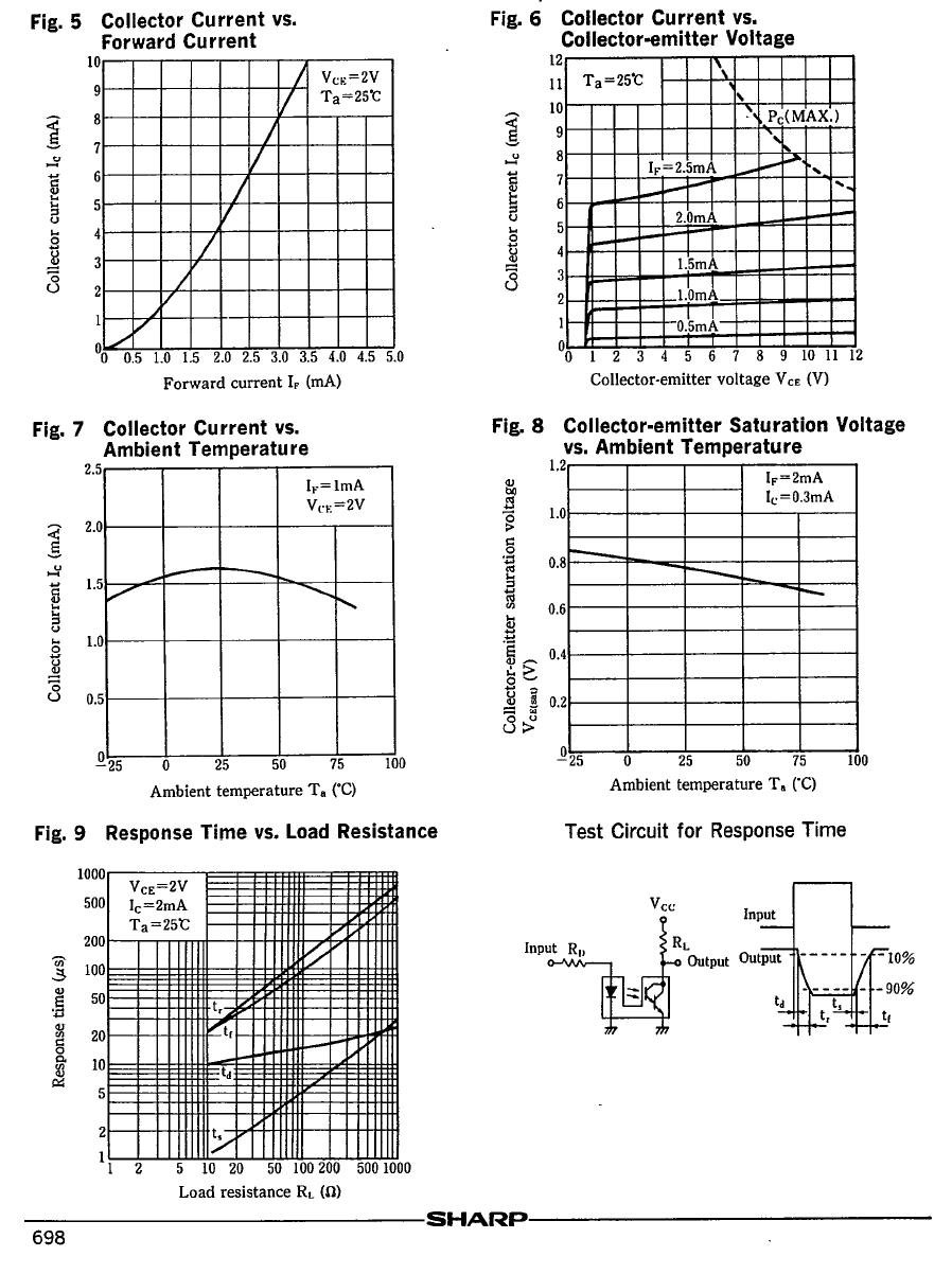 GP1L06 pdf, ピン配列