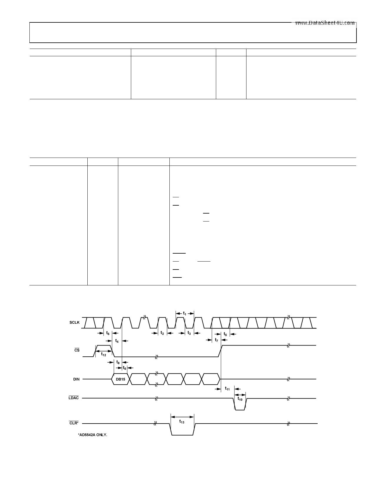 AD5542A pdf
