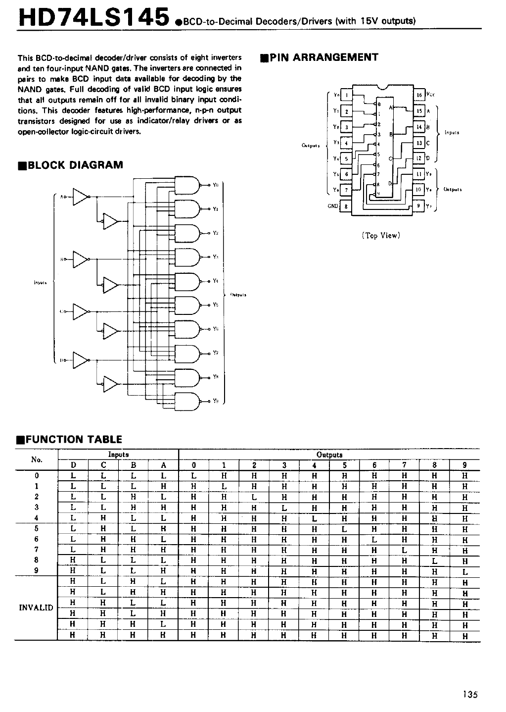 74LS145 Datasheet PDF ( Pinout ) - BCD-to-Decimal Decoders / Drivers