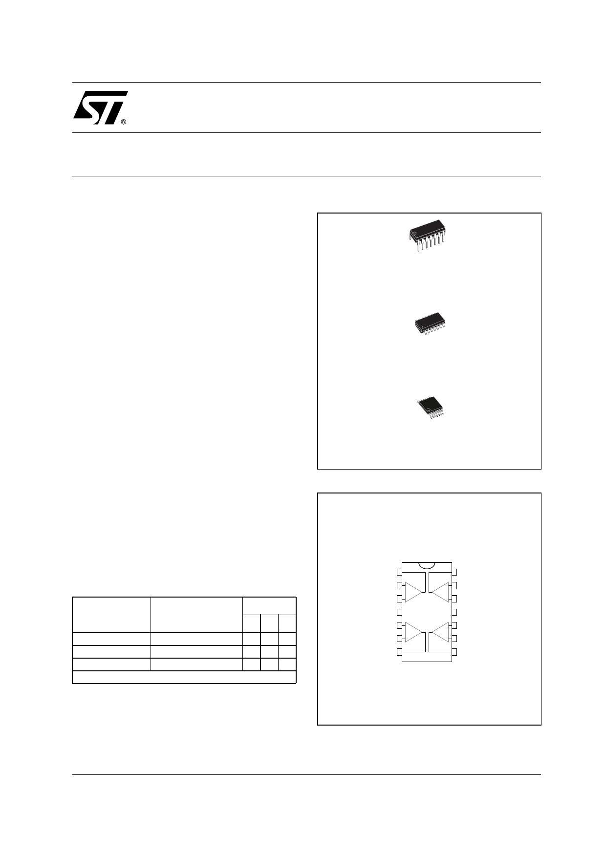 TS27L4AI Datasheet, TS27L4AI PDF,ピン配置, 機能