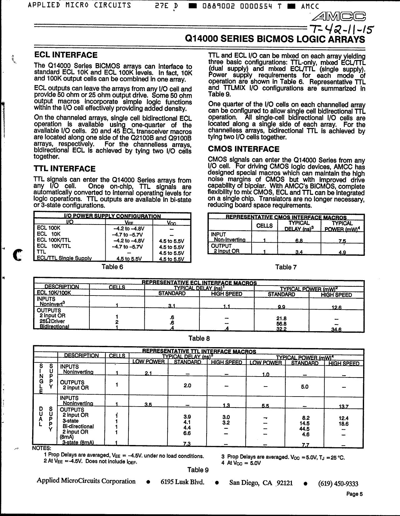 Q14000 pdf