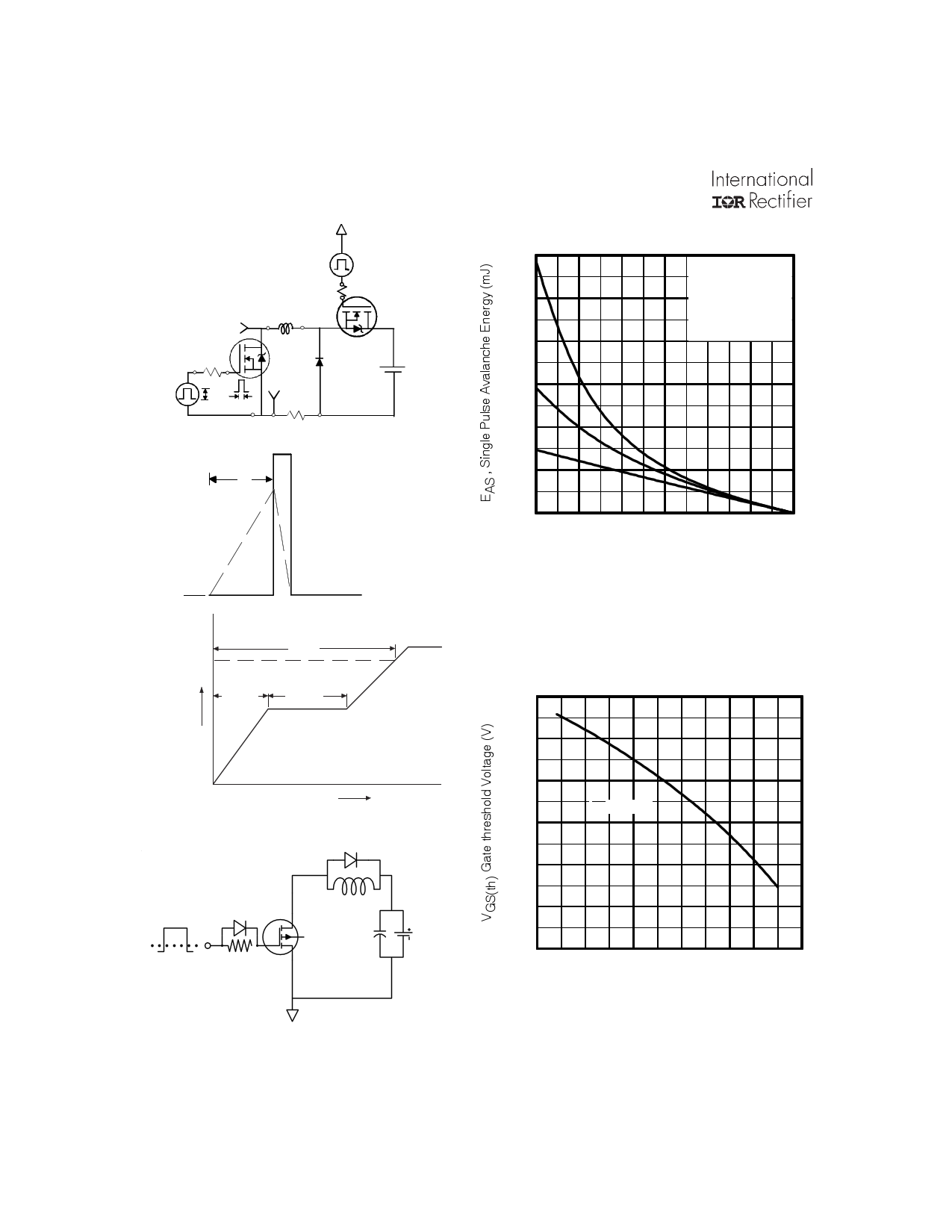 IRFZ48ZSPbF 電子部品, 半導体