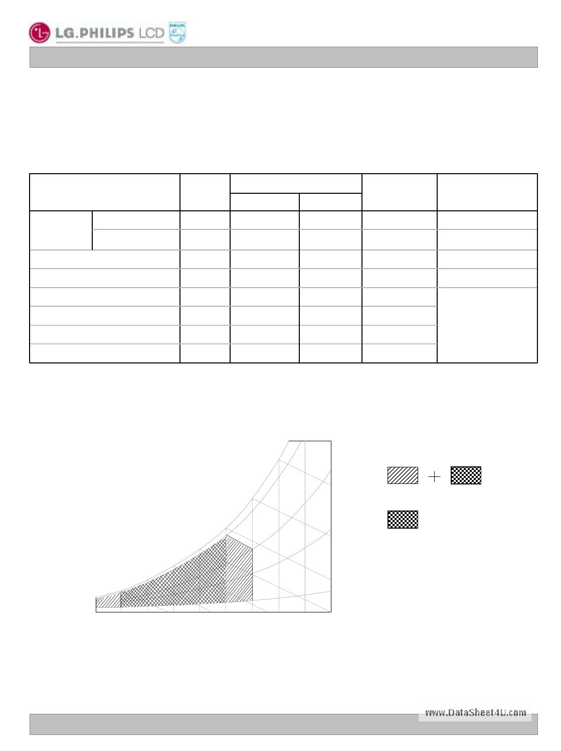 LC320W01 pdf