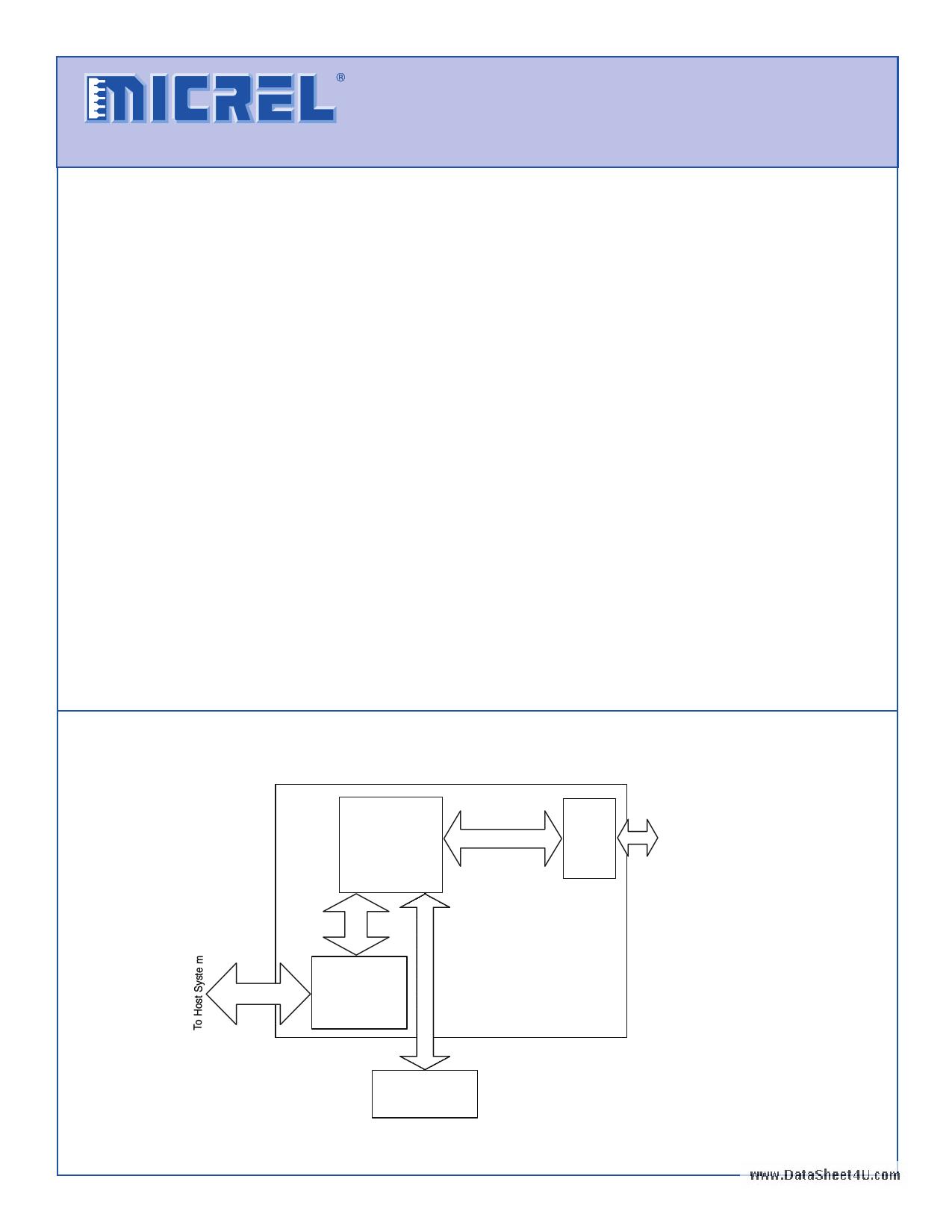 KSZ8841-PMQL دیتاشیت PDF
