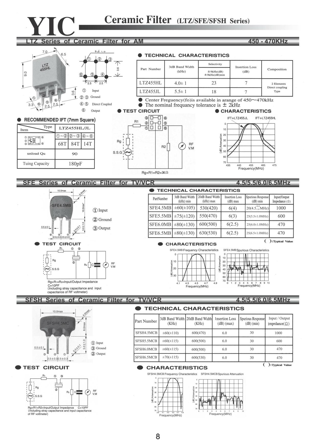 LTZ455HL Datasheet, LTZ455HL PDF,ピン配置, 機能