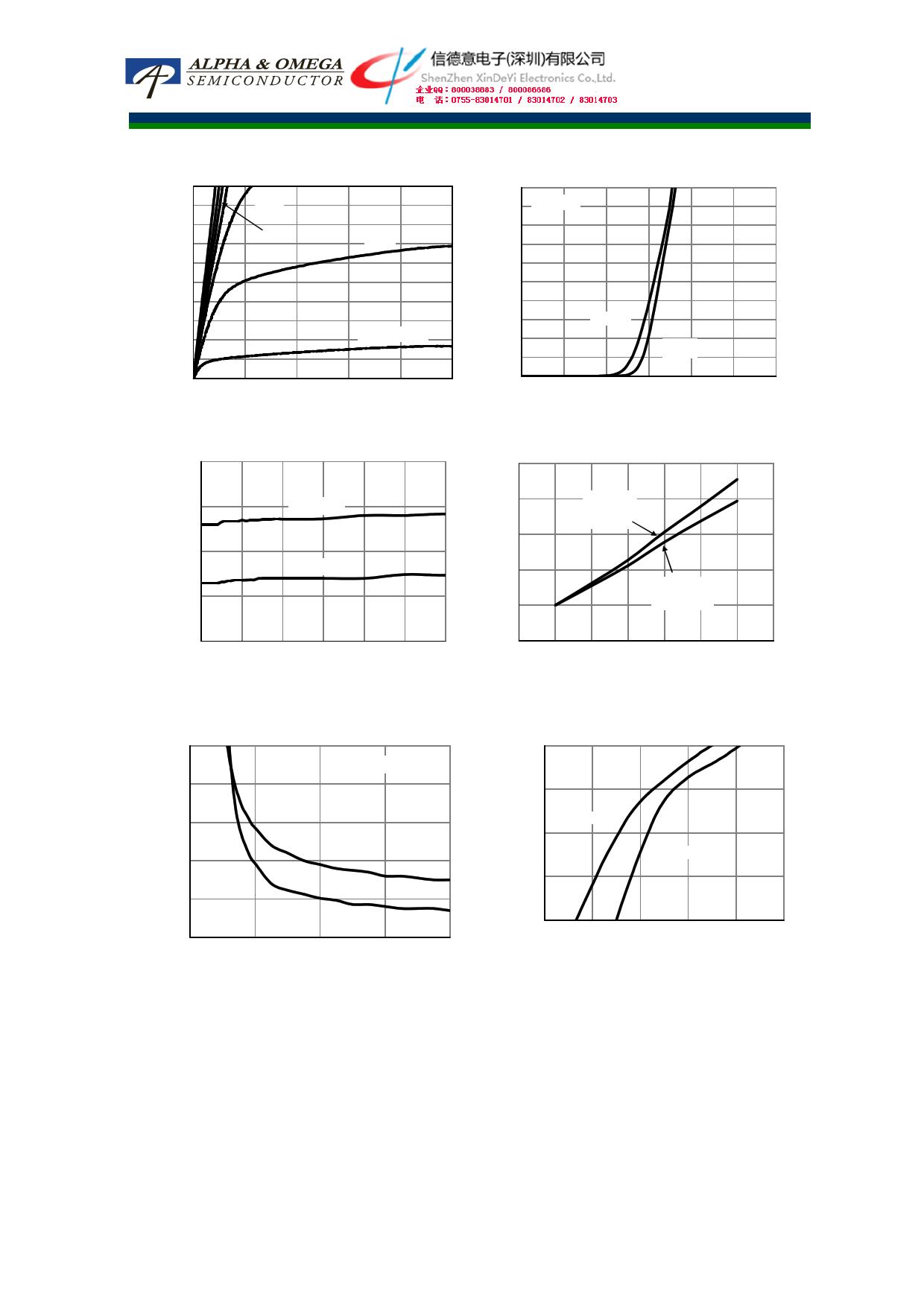 AON6702 pdf, ピン配列