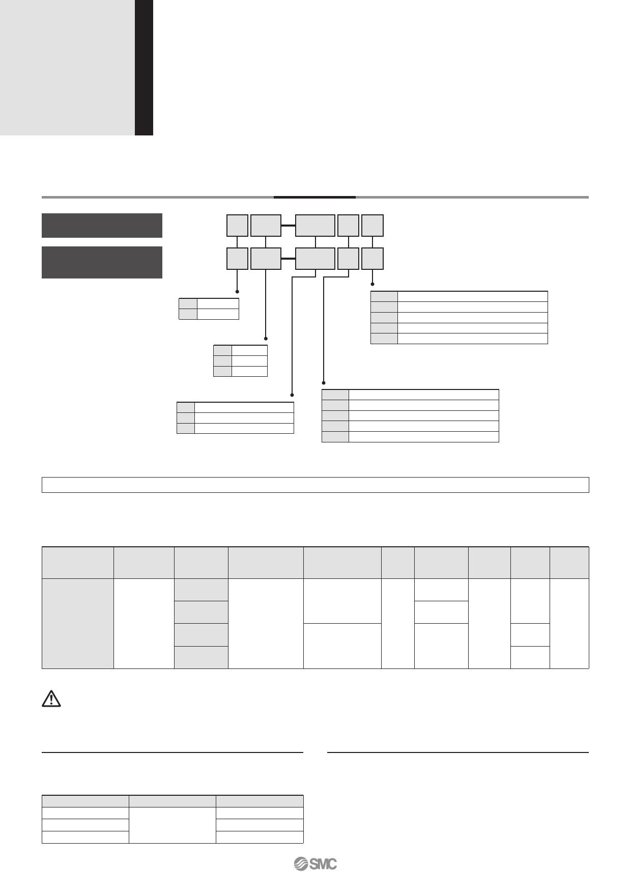 D-P74x datasheet