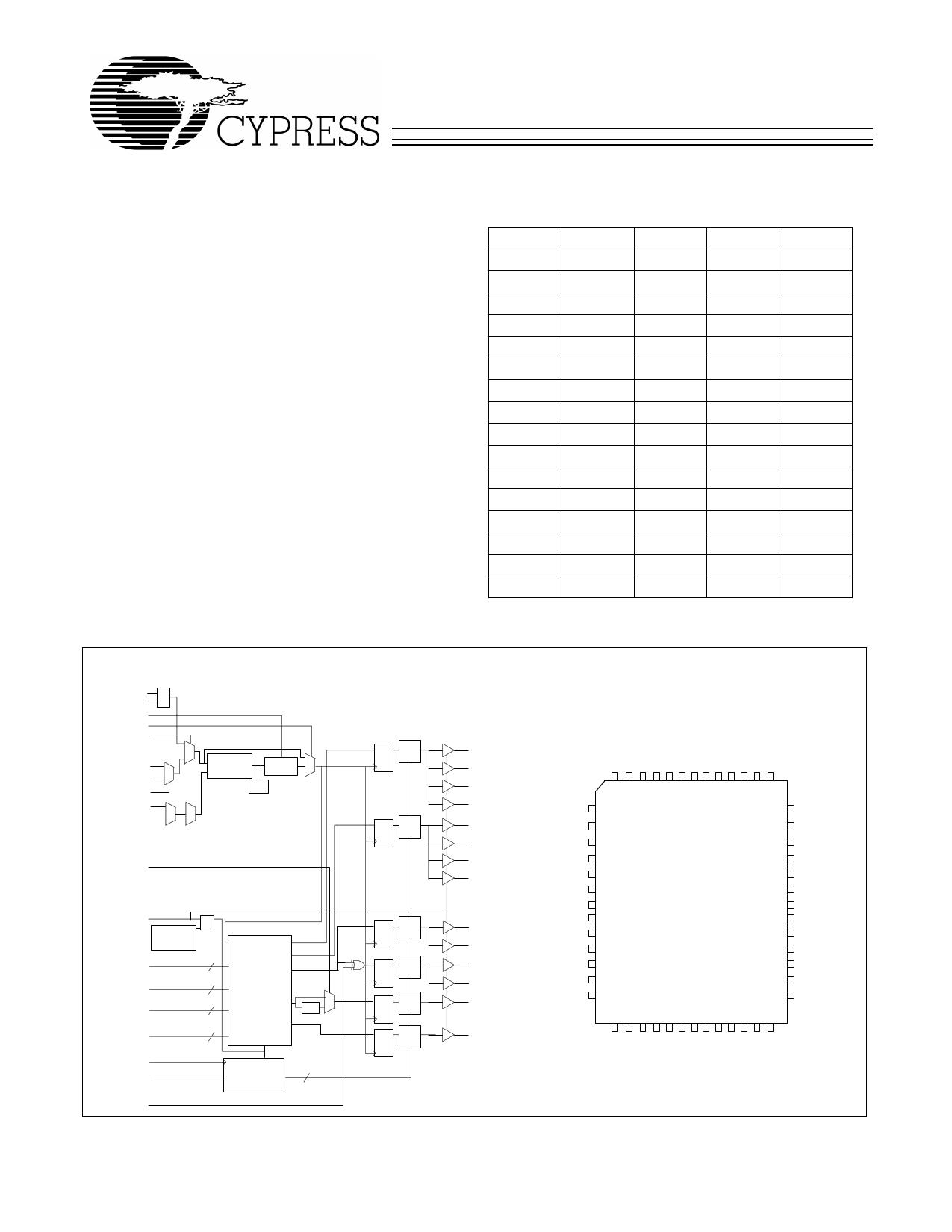 IMIZ9972 دیتاشیت PDF
