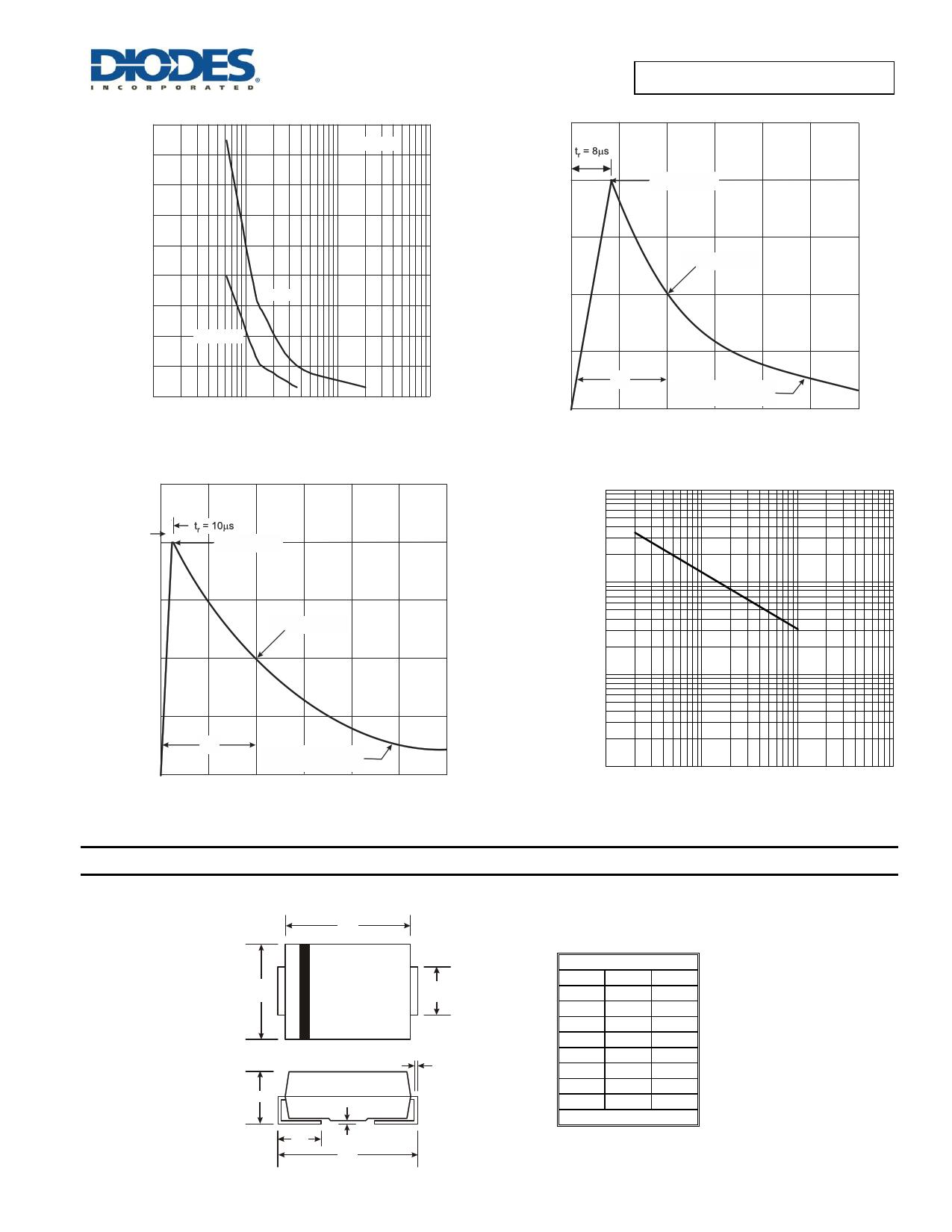 1SMB5917B pdf