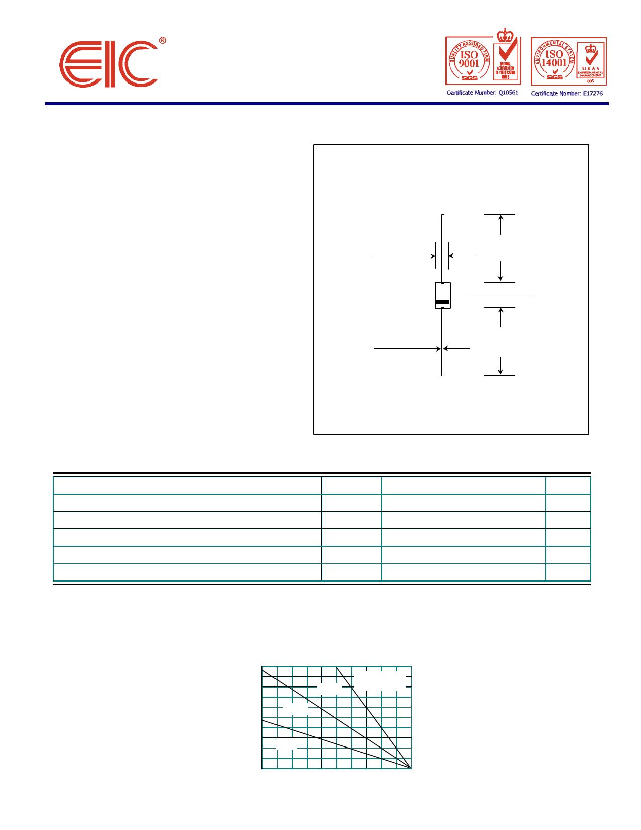 3EZ6.8D5 دیتاشیت PDF