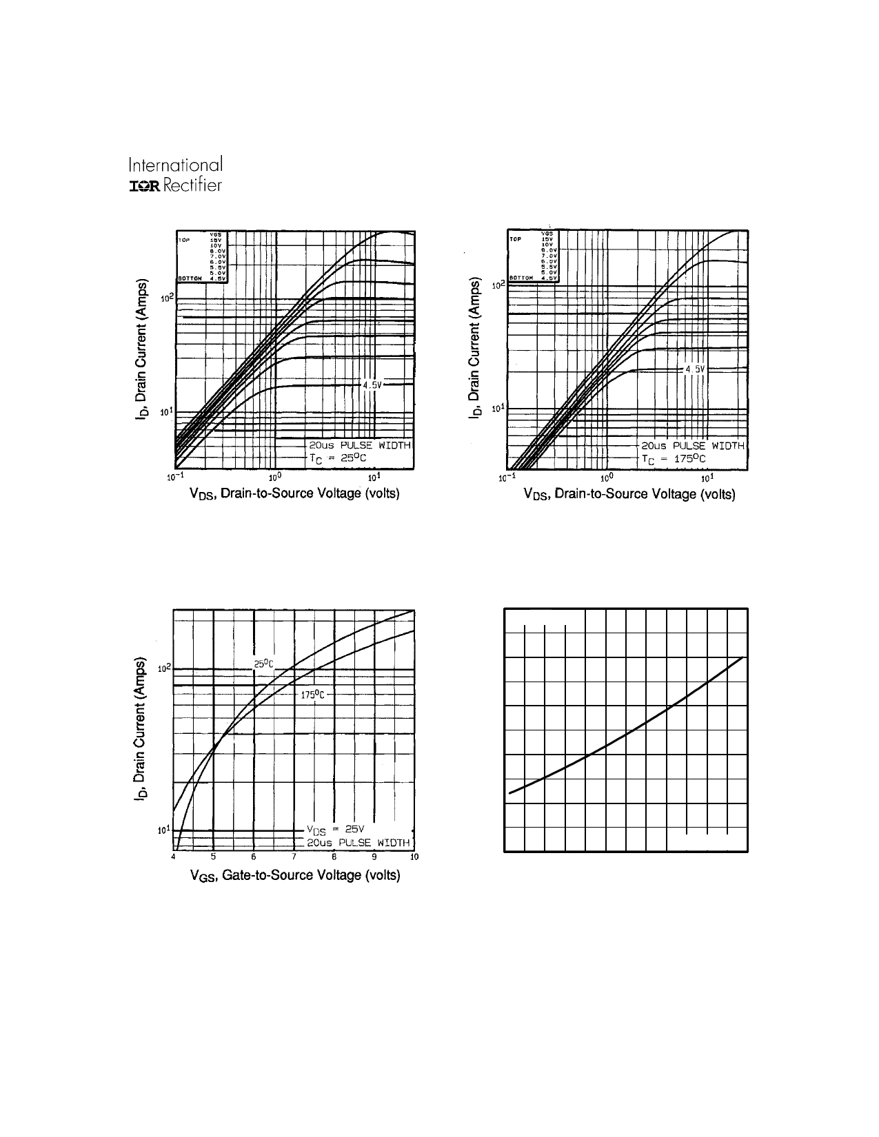 IRFZ48RS pdf, ピン配列