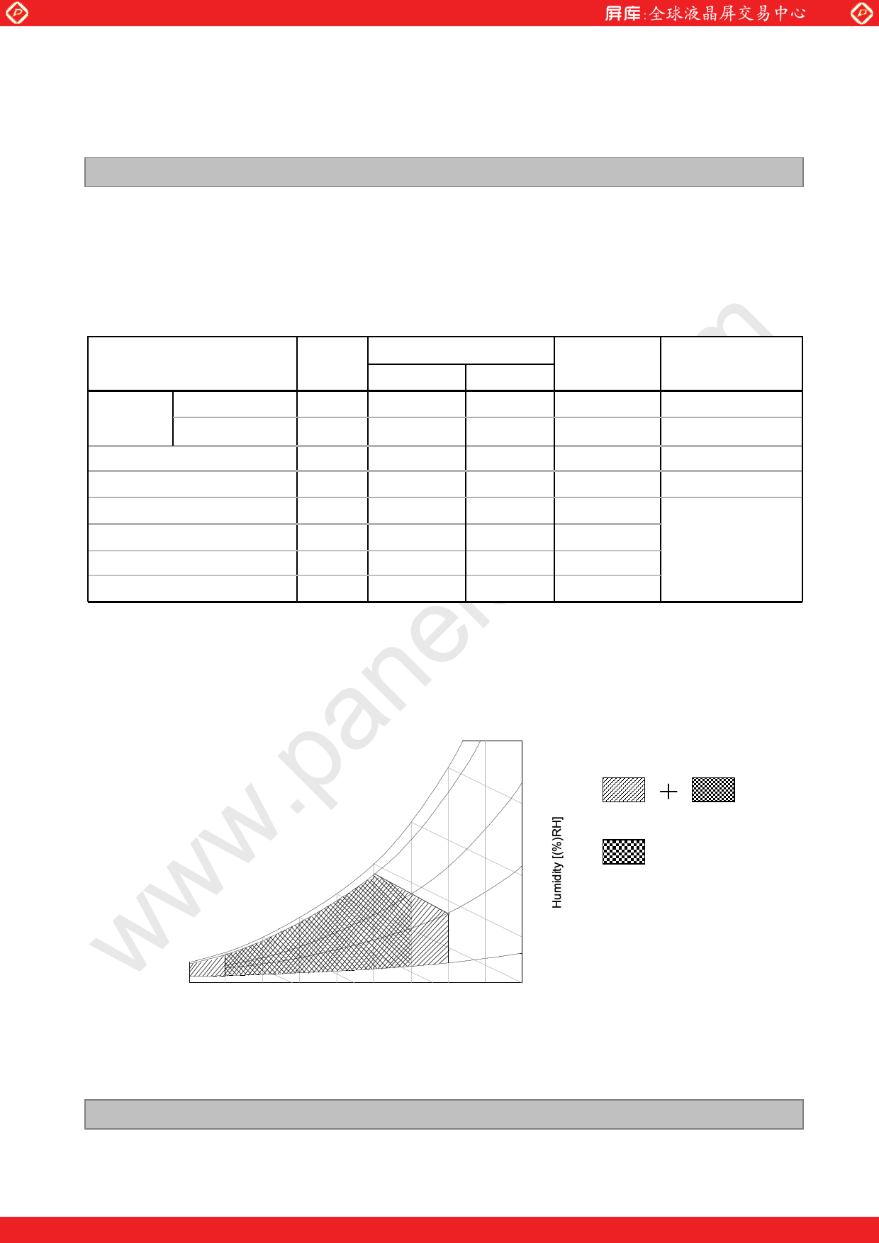 LC320WUN-SAB4 pdf