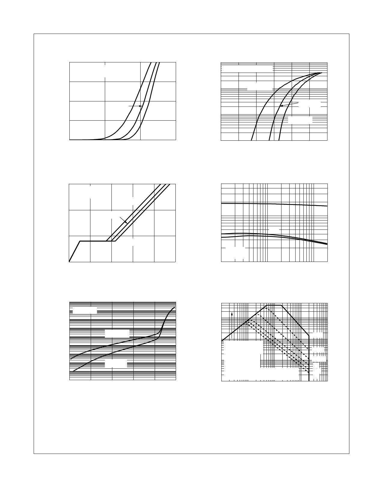 FDZ1323NZ pdf, 반도체, 판매, 대치품