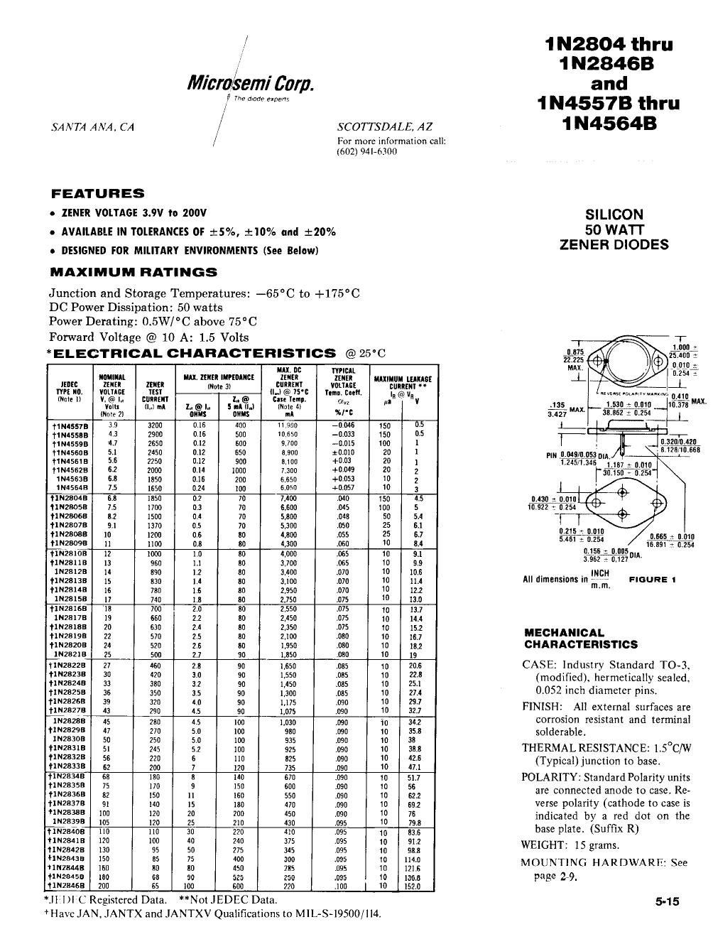 1N2824A دیتاشیت PDF