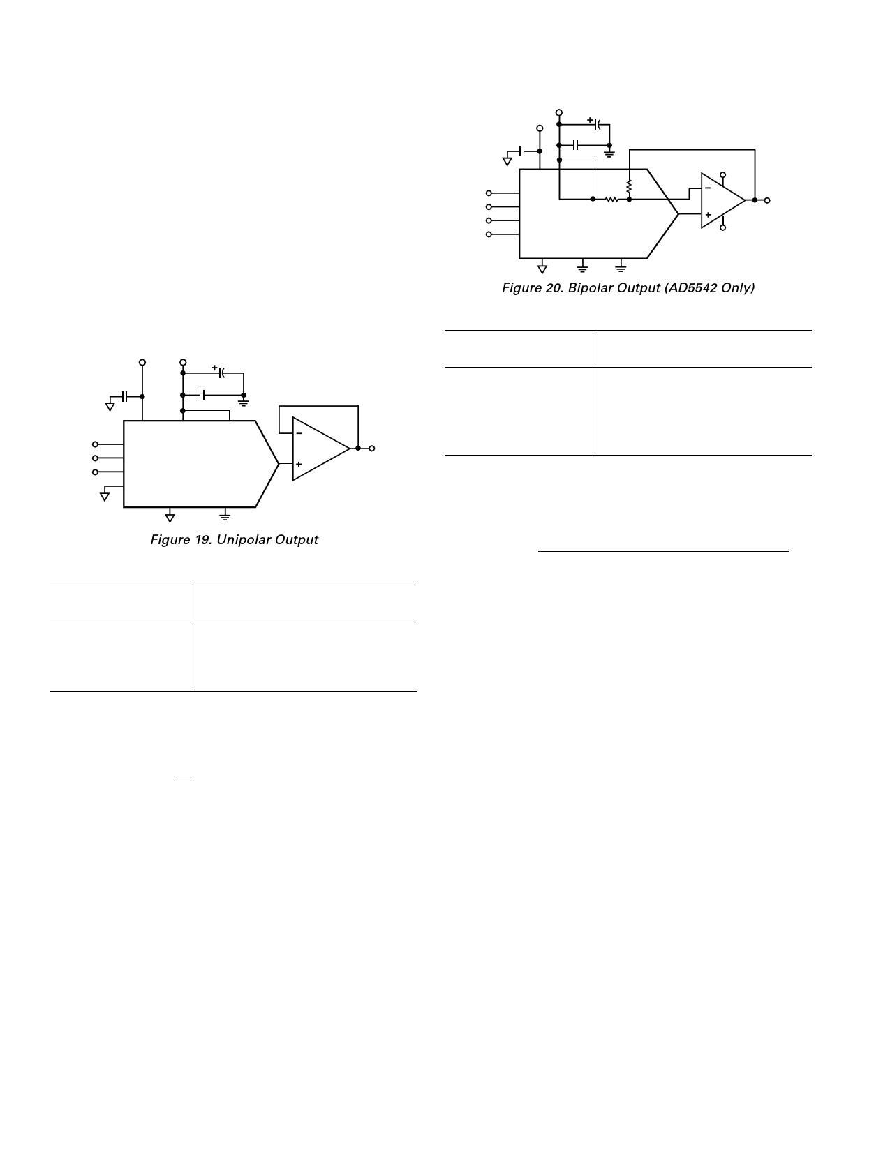 AD5541 arduino