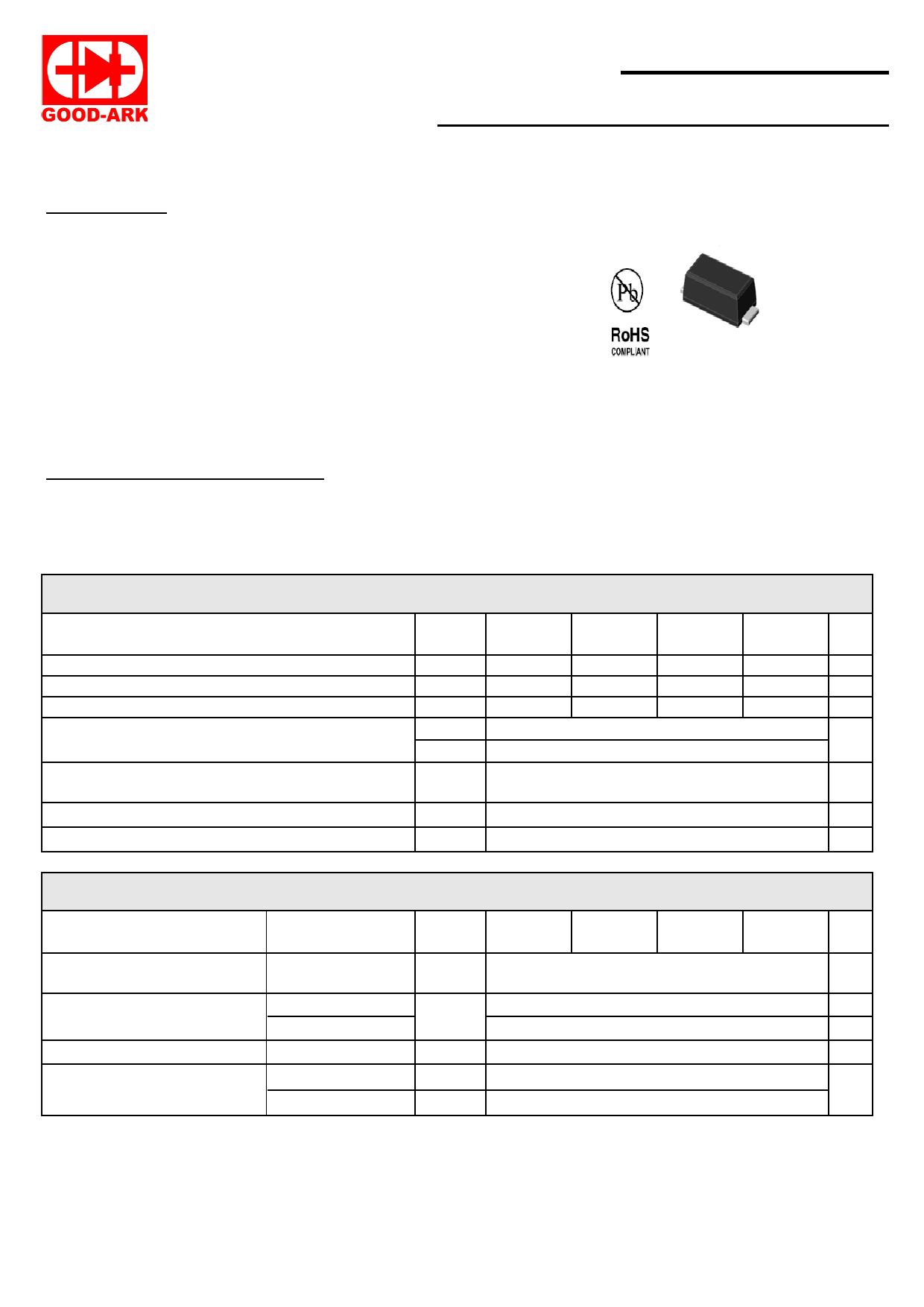 FS32 دیتاشیت PDF