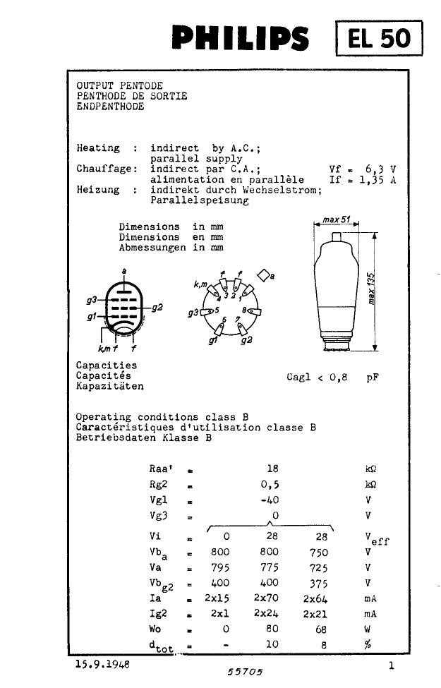 EL50 دیتاشیت PDF