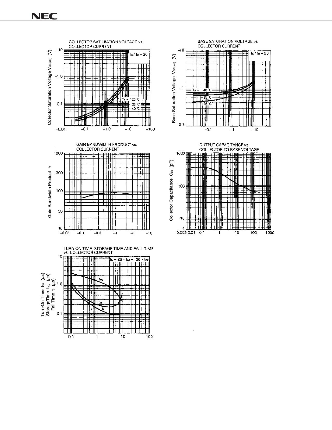 2SA1647-Z pdf, 반도체, 판매, 대치품