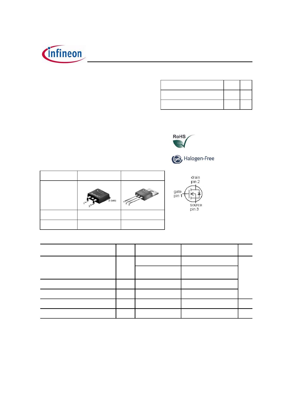 IPP023N04NG datasheet