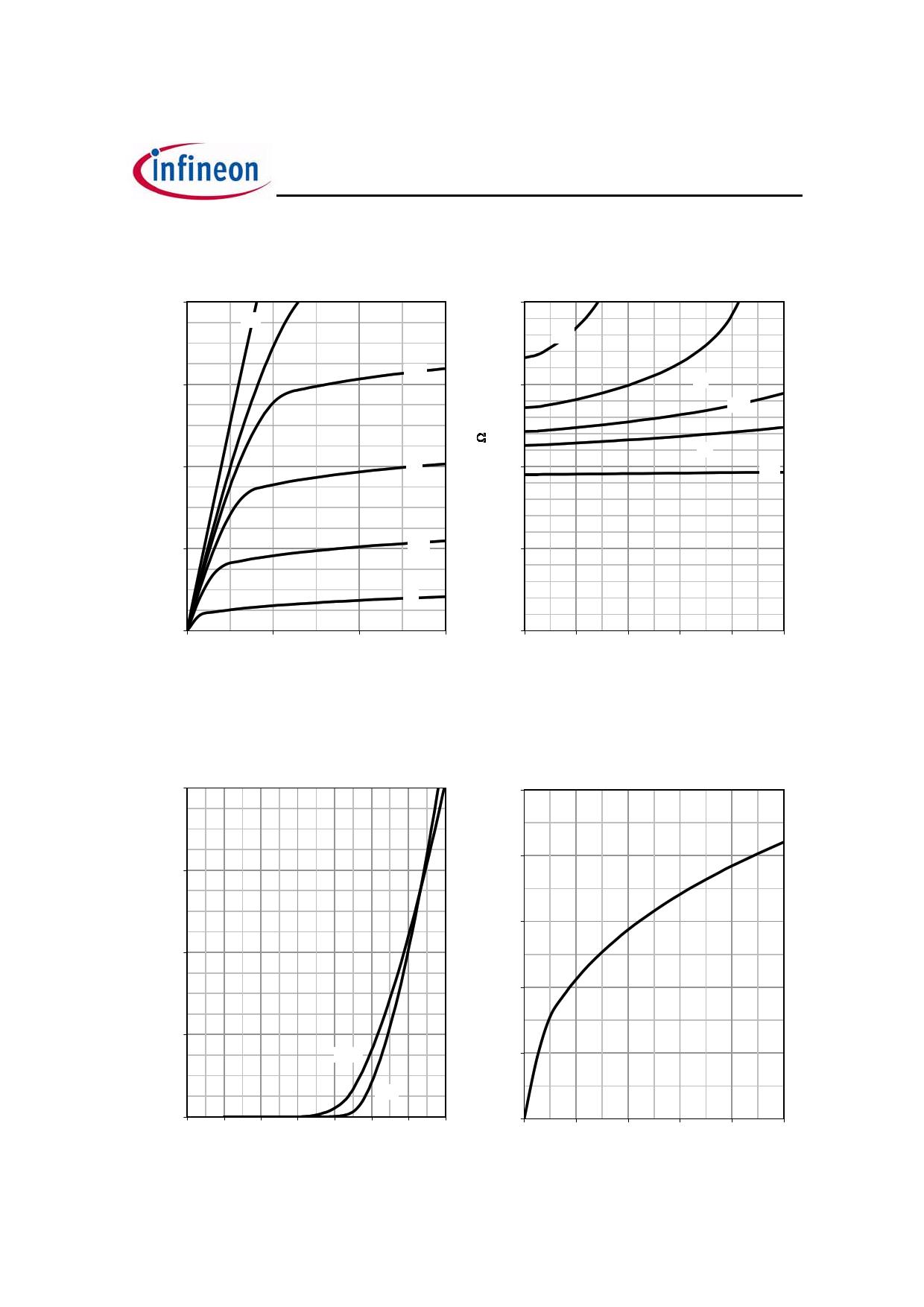 IPP023N04NG pdf, arduino