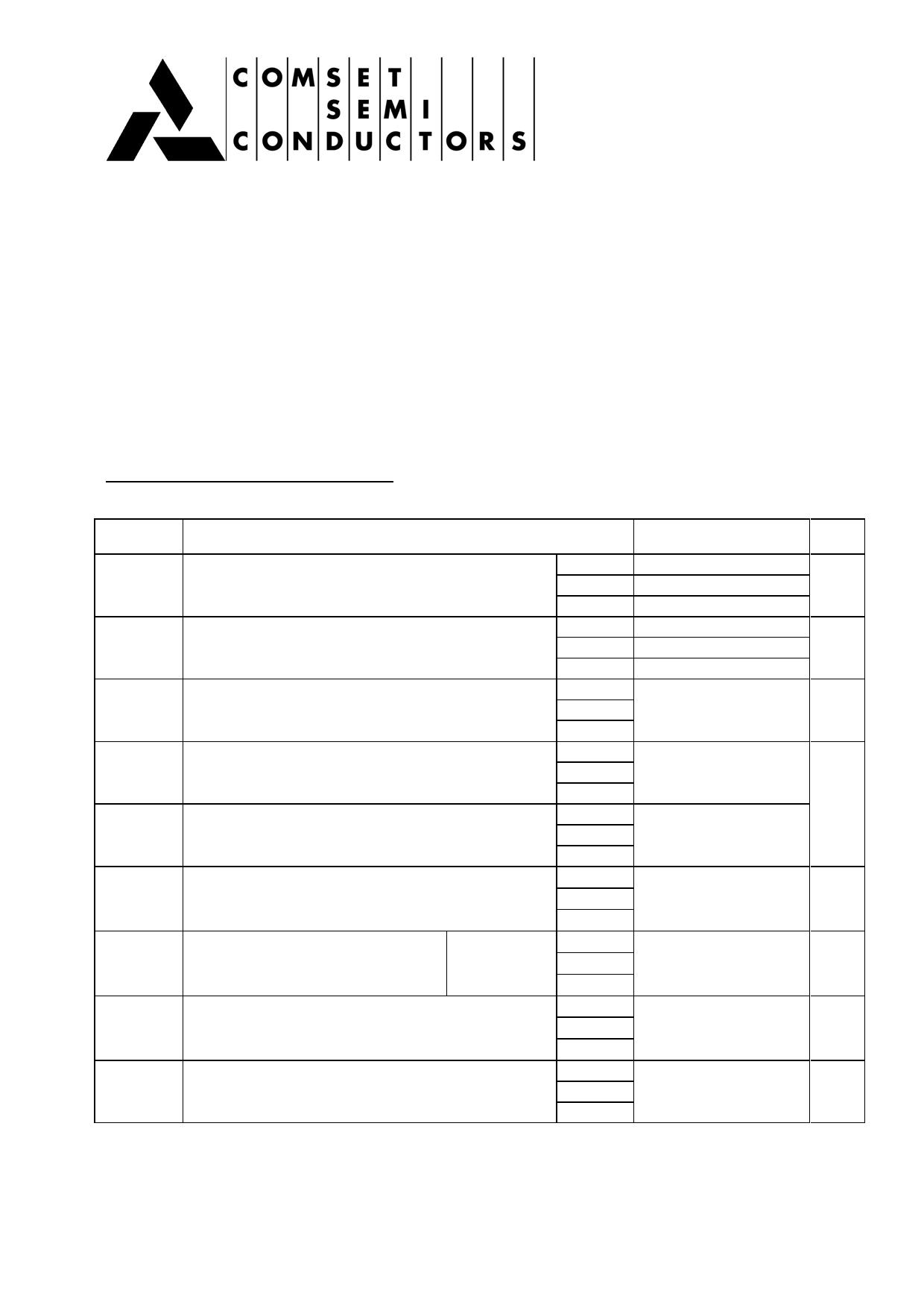 2N6284 دیتاشیت PDF