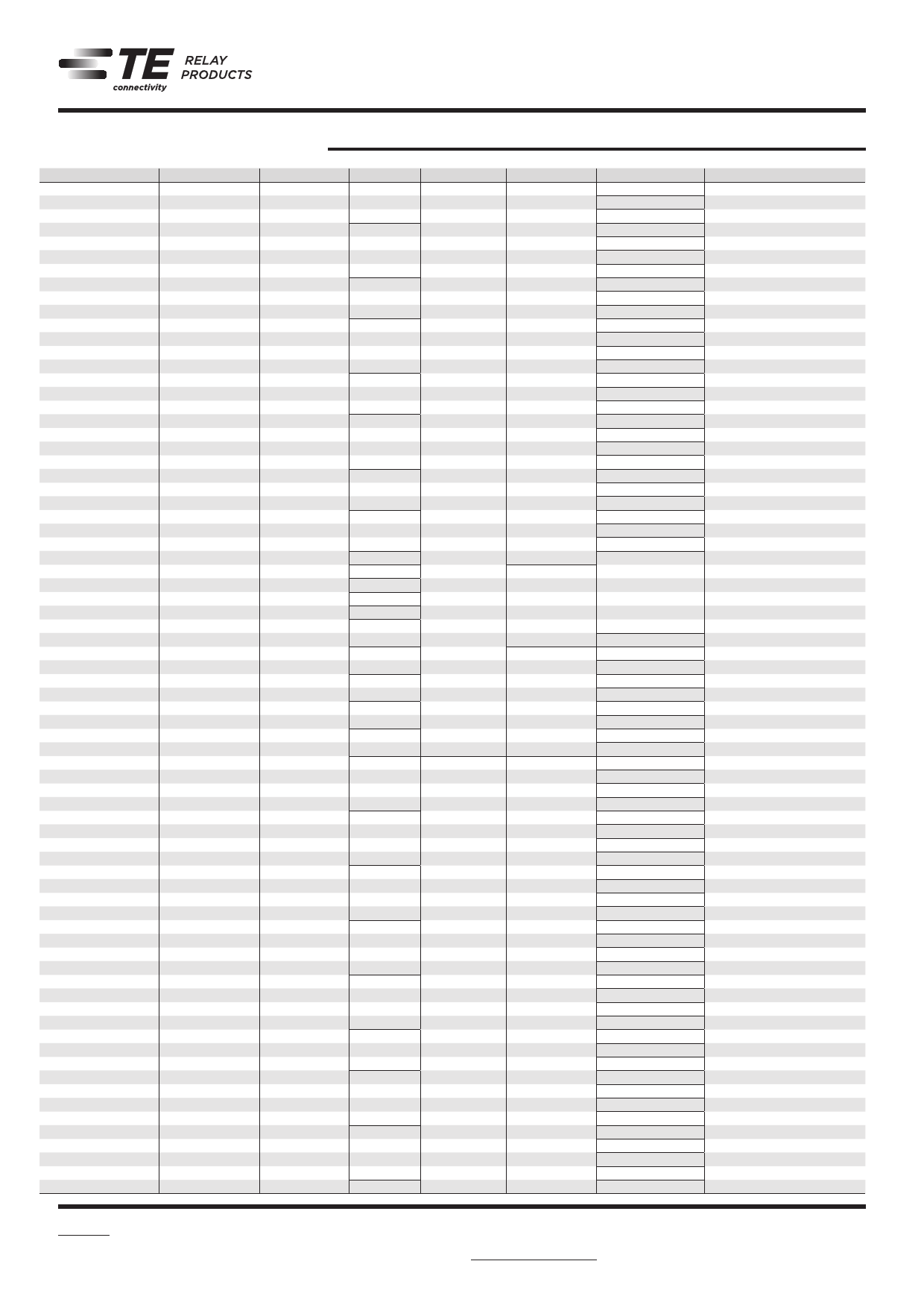 7-1462039-5 pdf, arduino