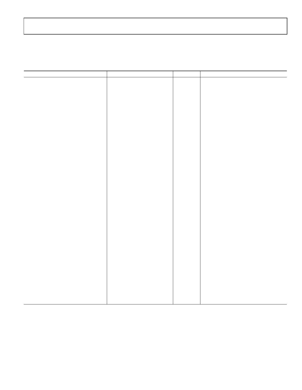 AD5412 pdf
