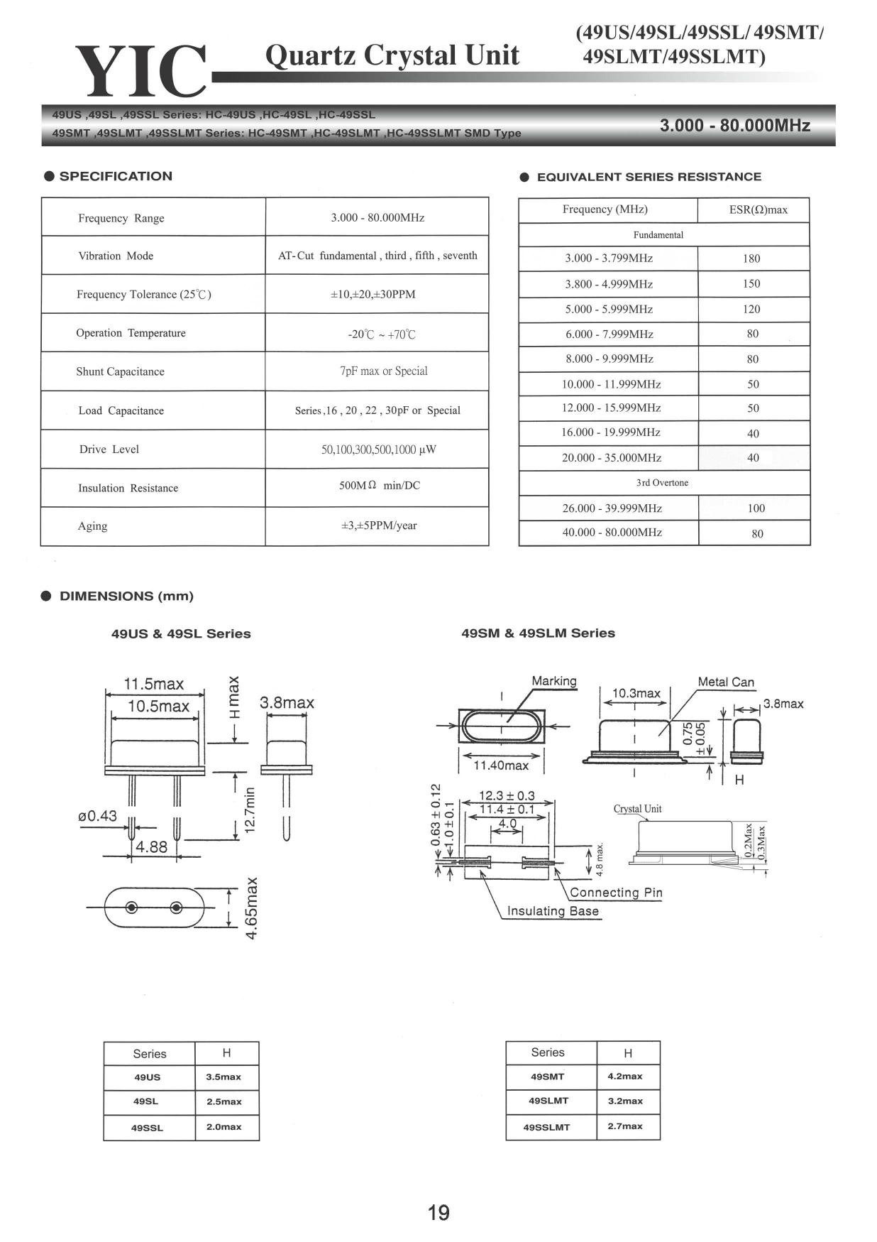 49SL Datasheet, ピン配置, 機能