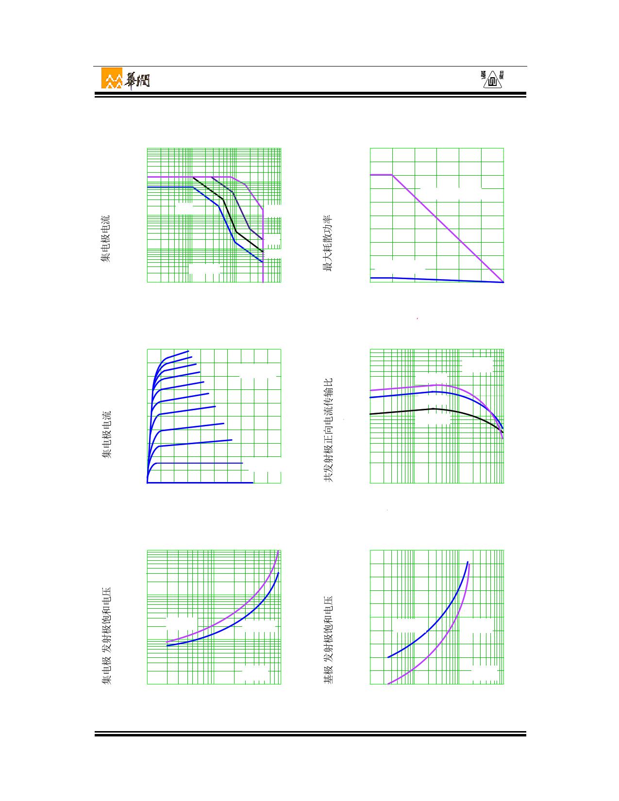 3DD13007B8D pdf, ピン配列