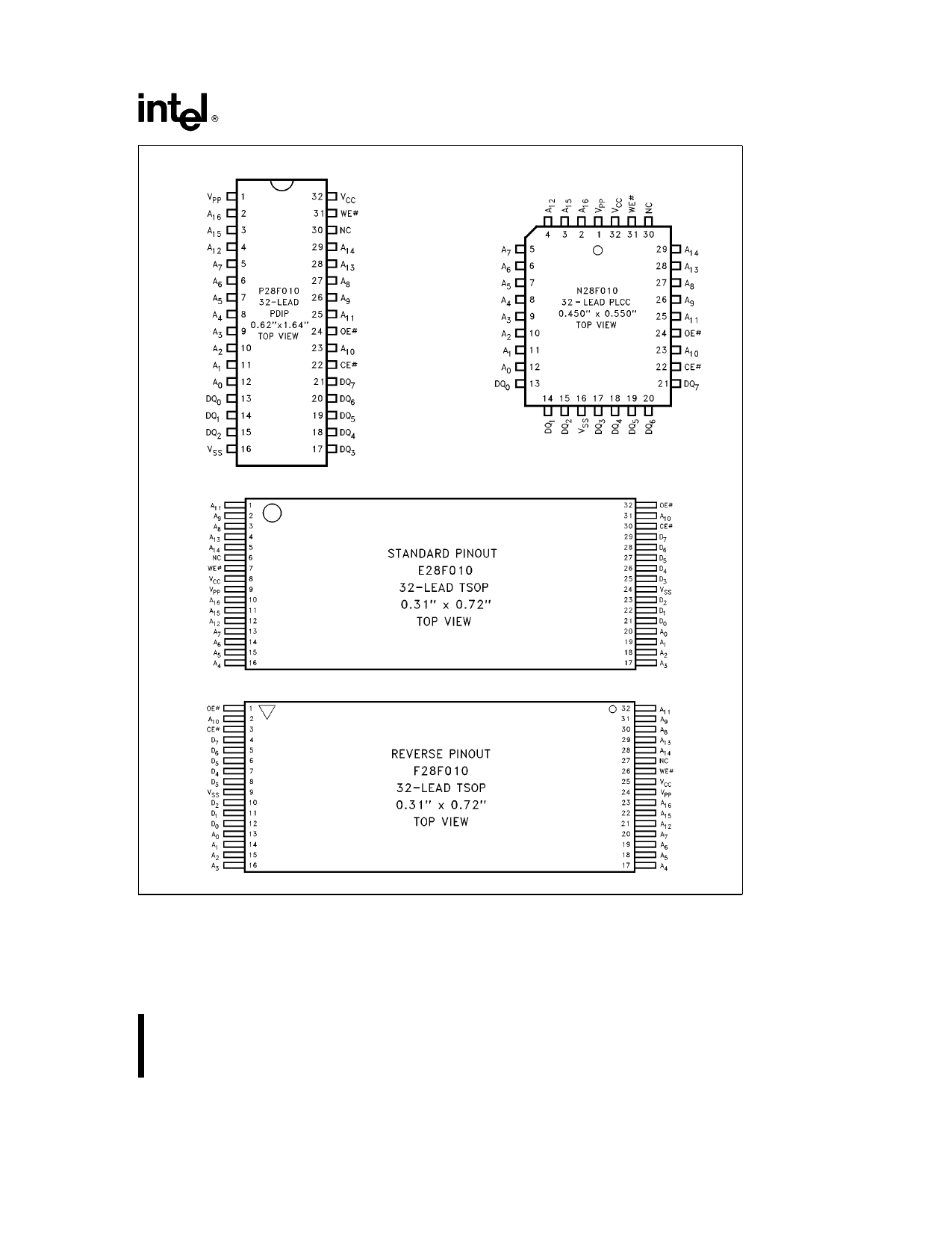 p28f010  u30c7 u30fc u30bf u30b7 u30fc u30c8 pdf