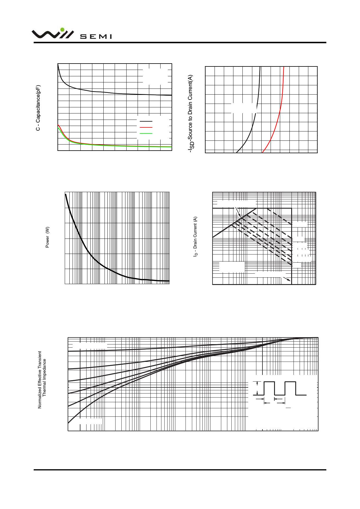 WPM2014 pdf, arduino