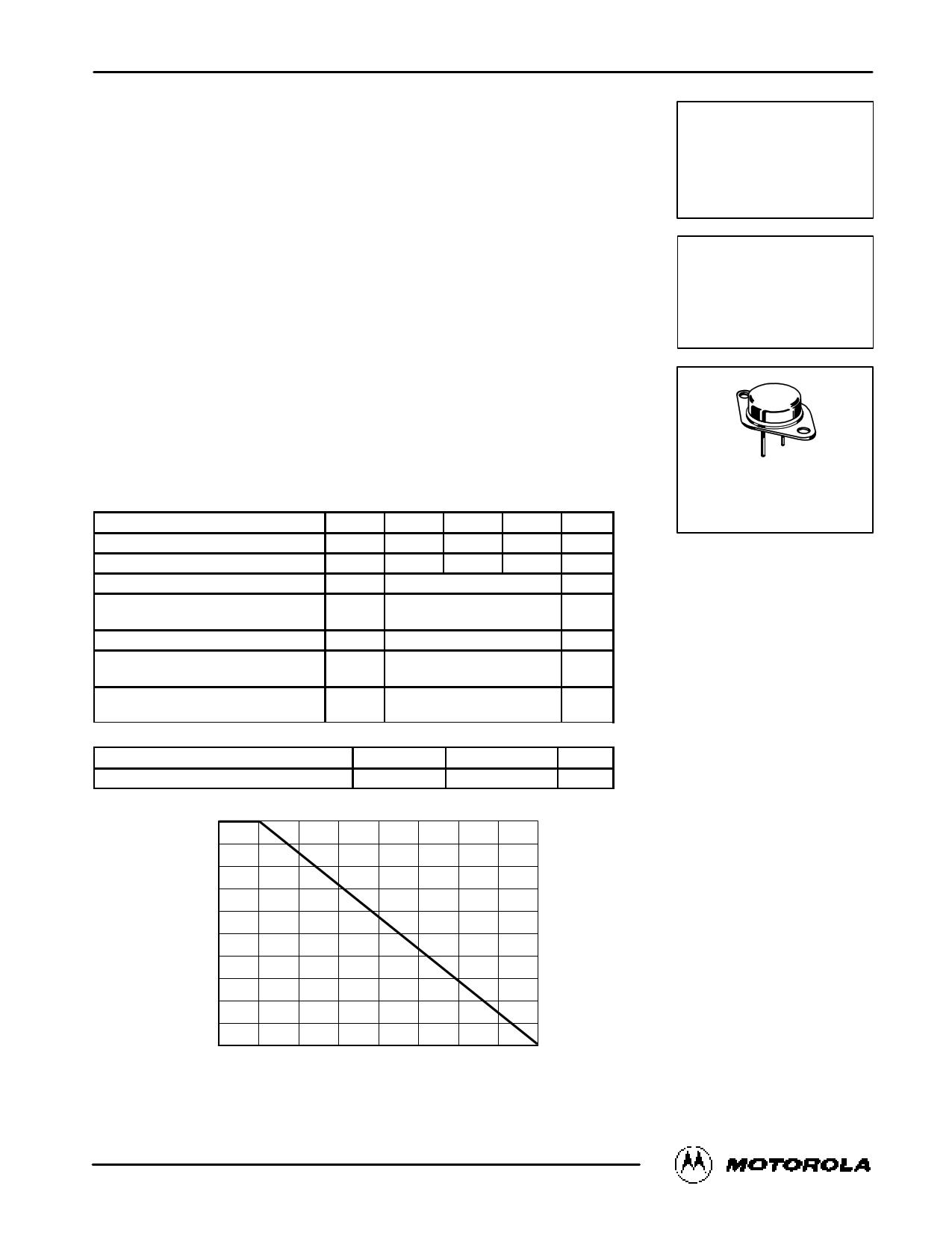 2N6277 دیتاشیت PDF