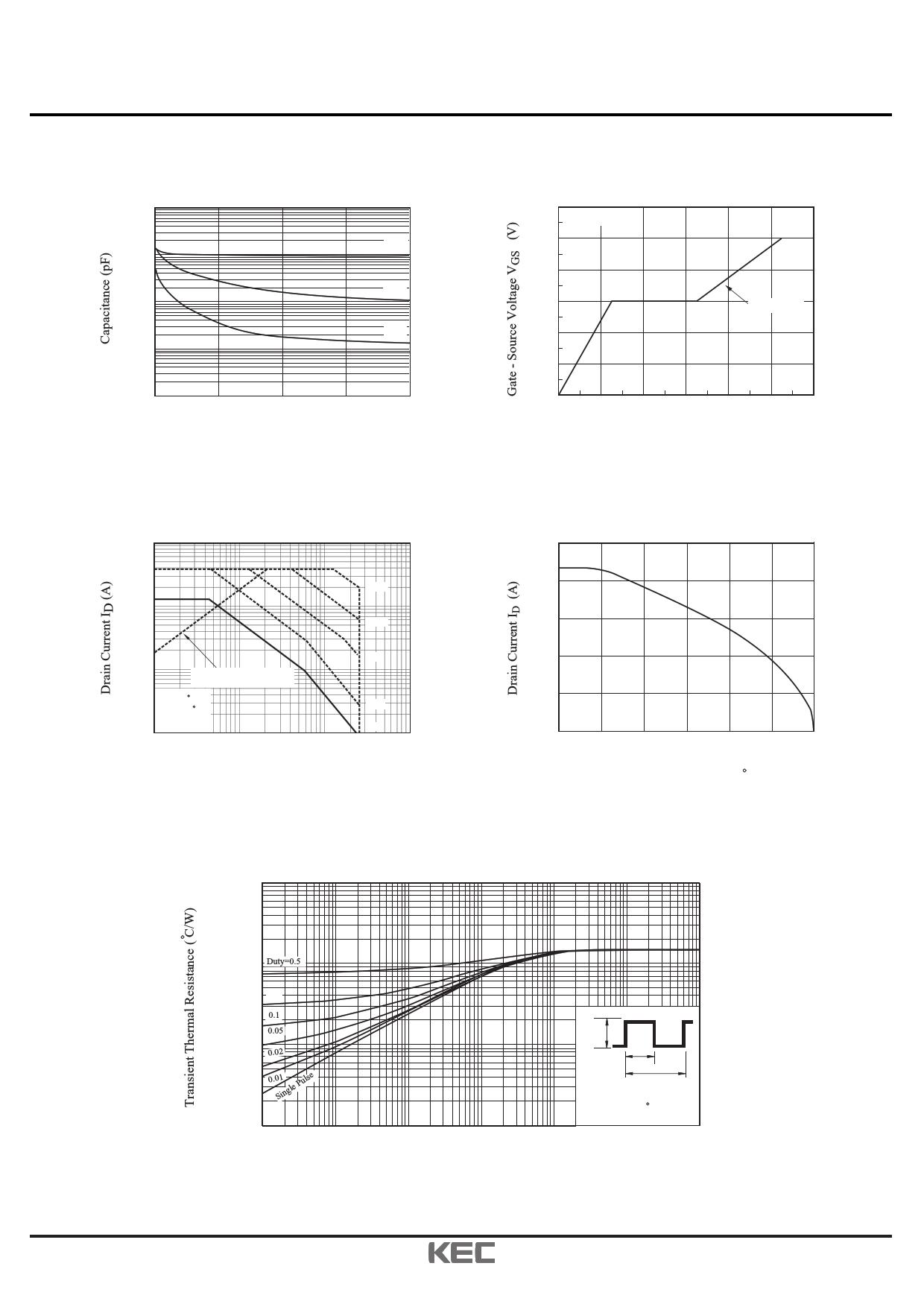 KF16N25D pdf, 반도체, 판매, 대치품