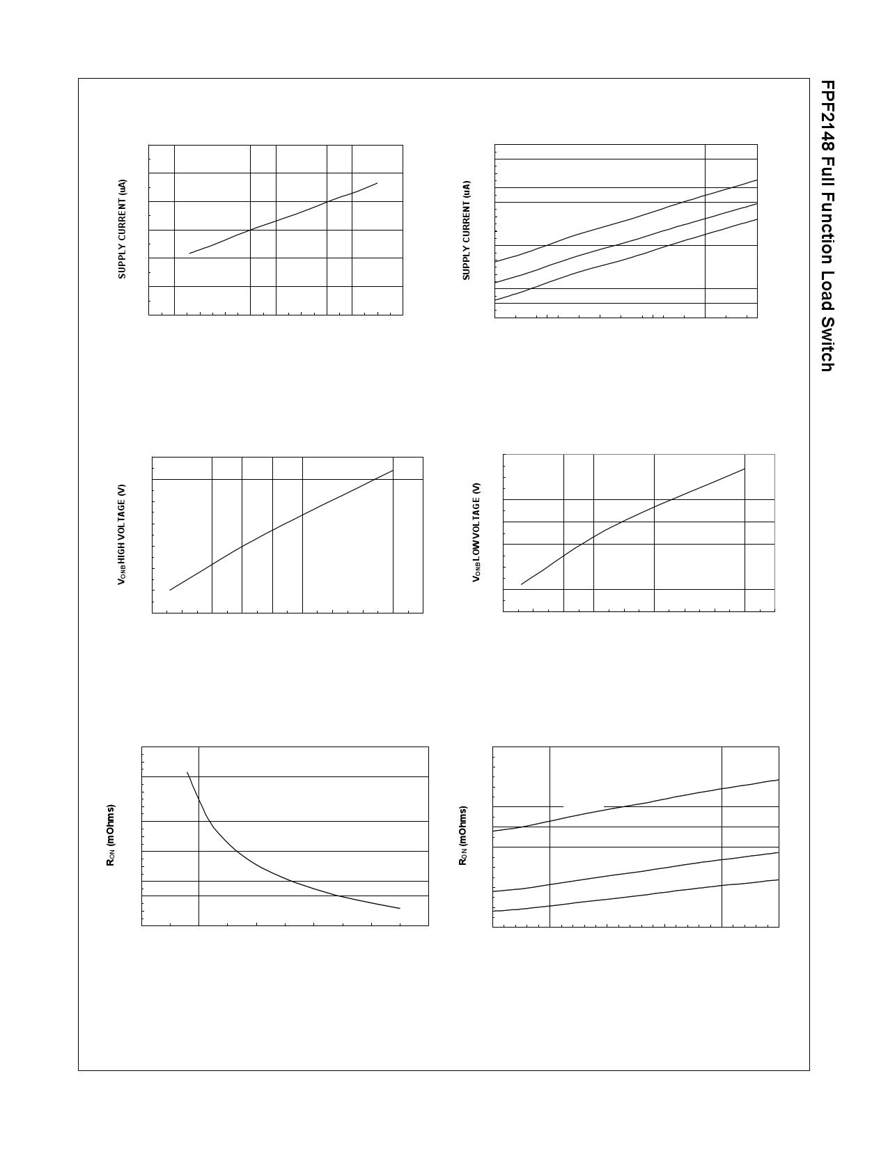 FPF2148 pdf
