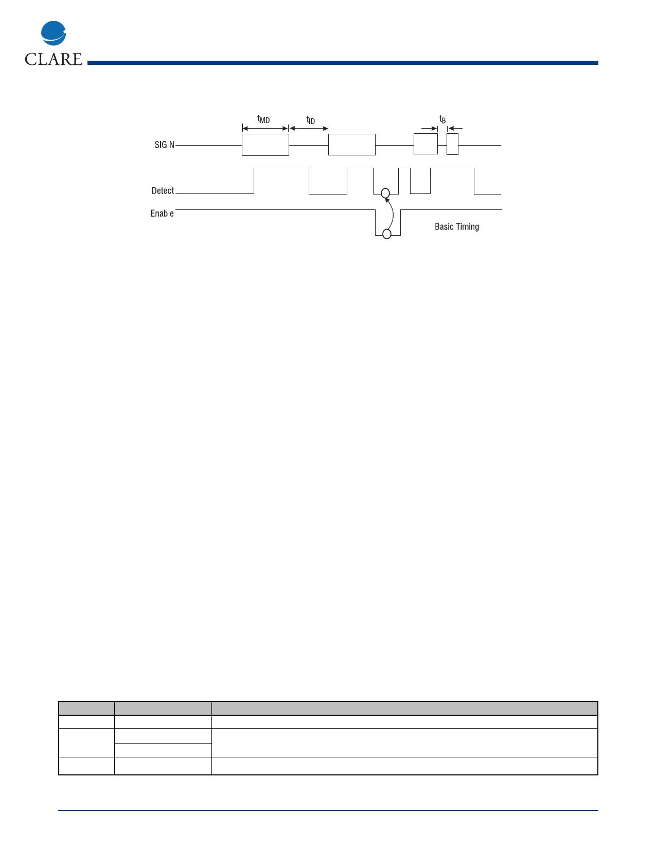 M-980-02P Даташит, Описание, Даташиты