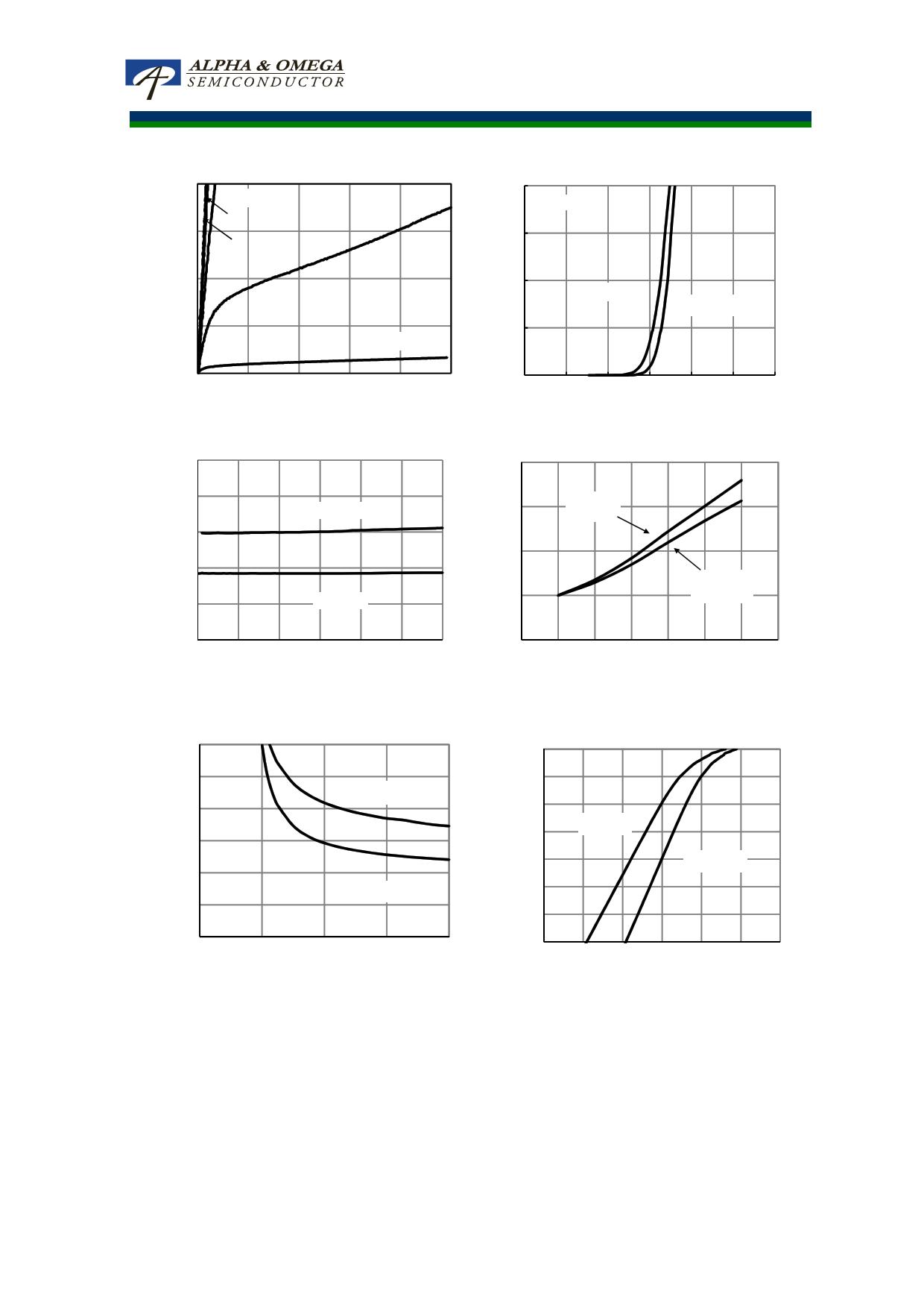 AON6530 pdf, ピン配列