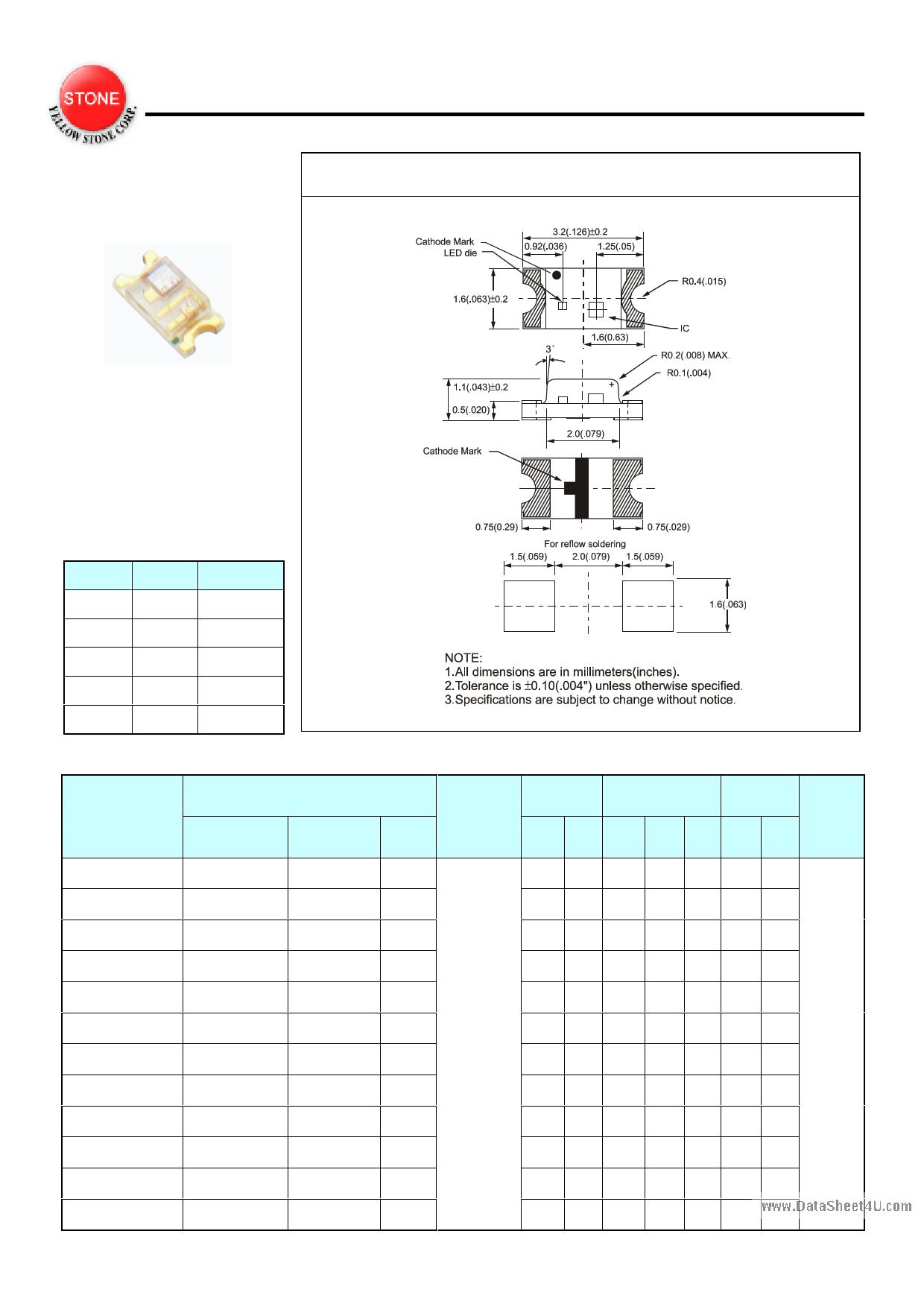 BB-HE133-C دیتاشیت PDF