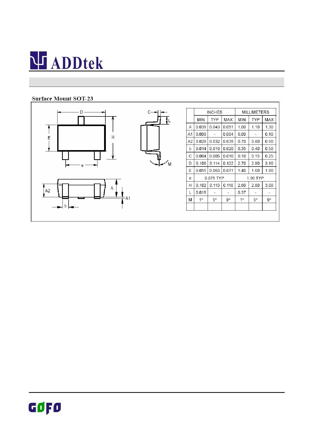 AMC7130 equivalent