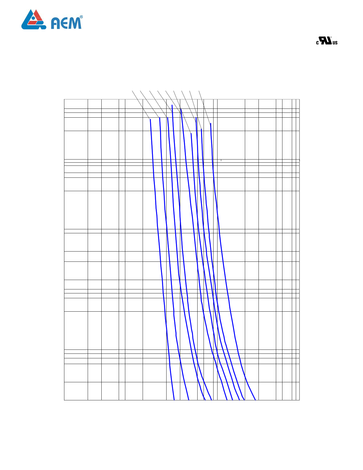 F0603FA0500V032T arduino
