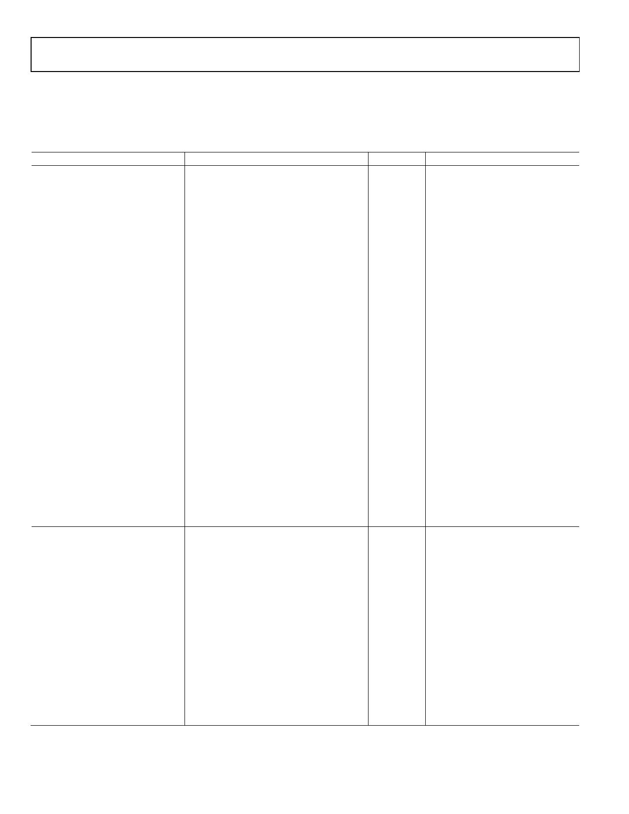 AD5421 pdf