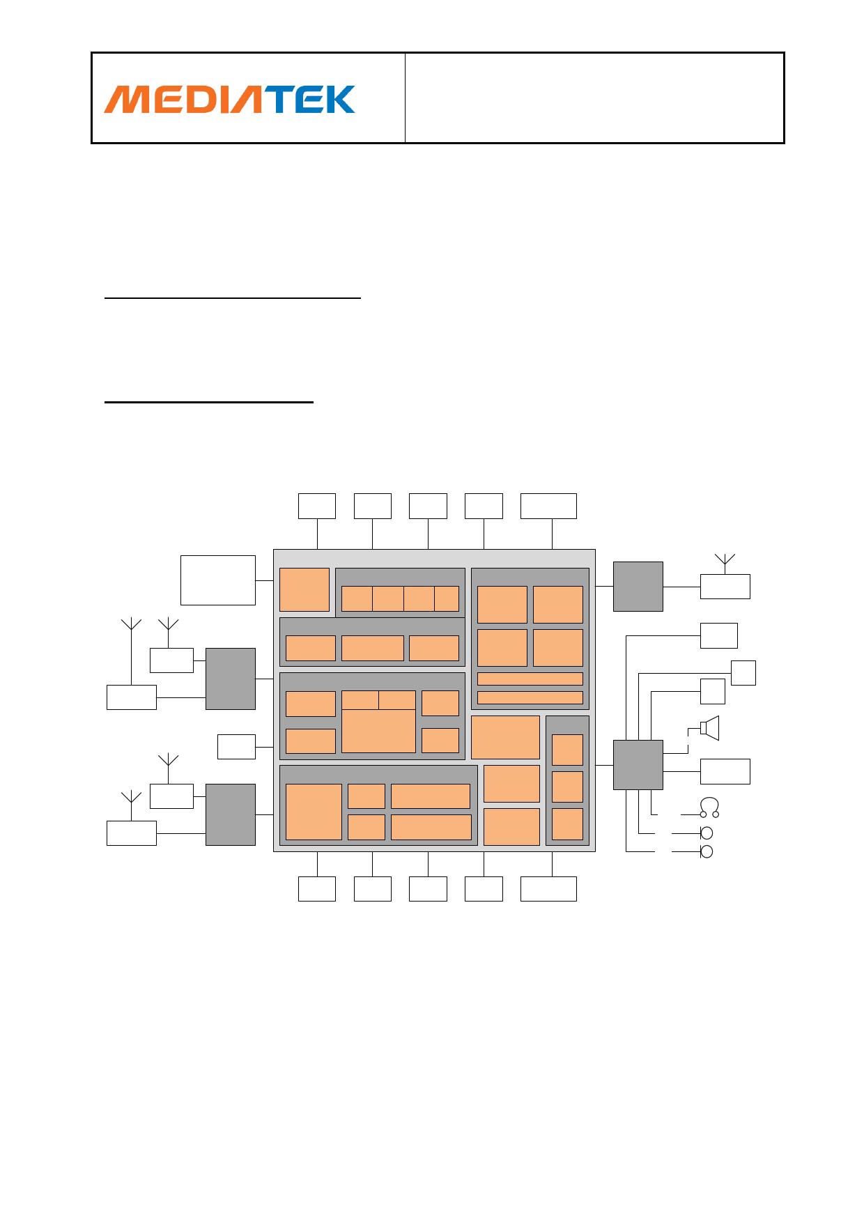 MT6589 arduino