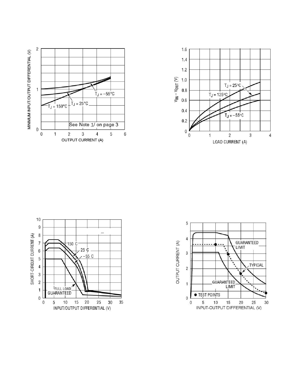 VRG8653 pdf
