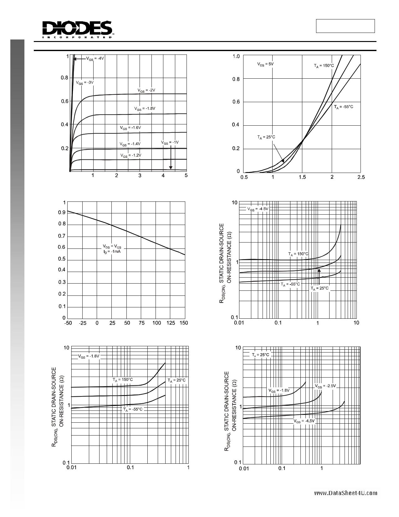 DMC2004VK pdf