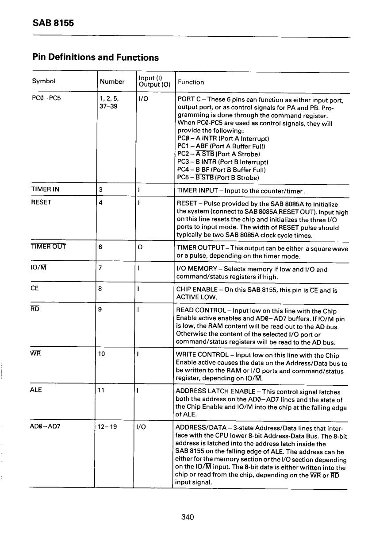 sab8155 datasheet pdf   pinout