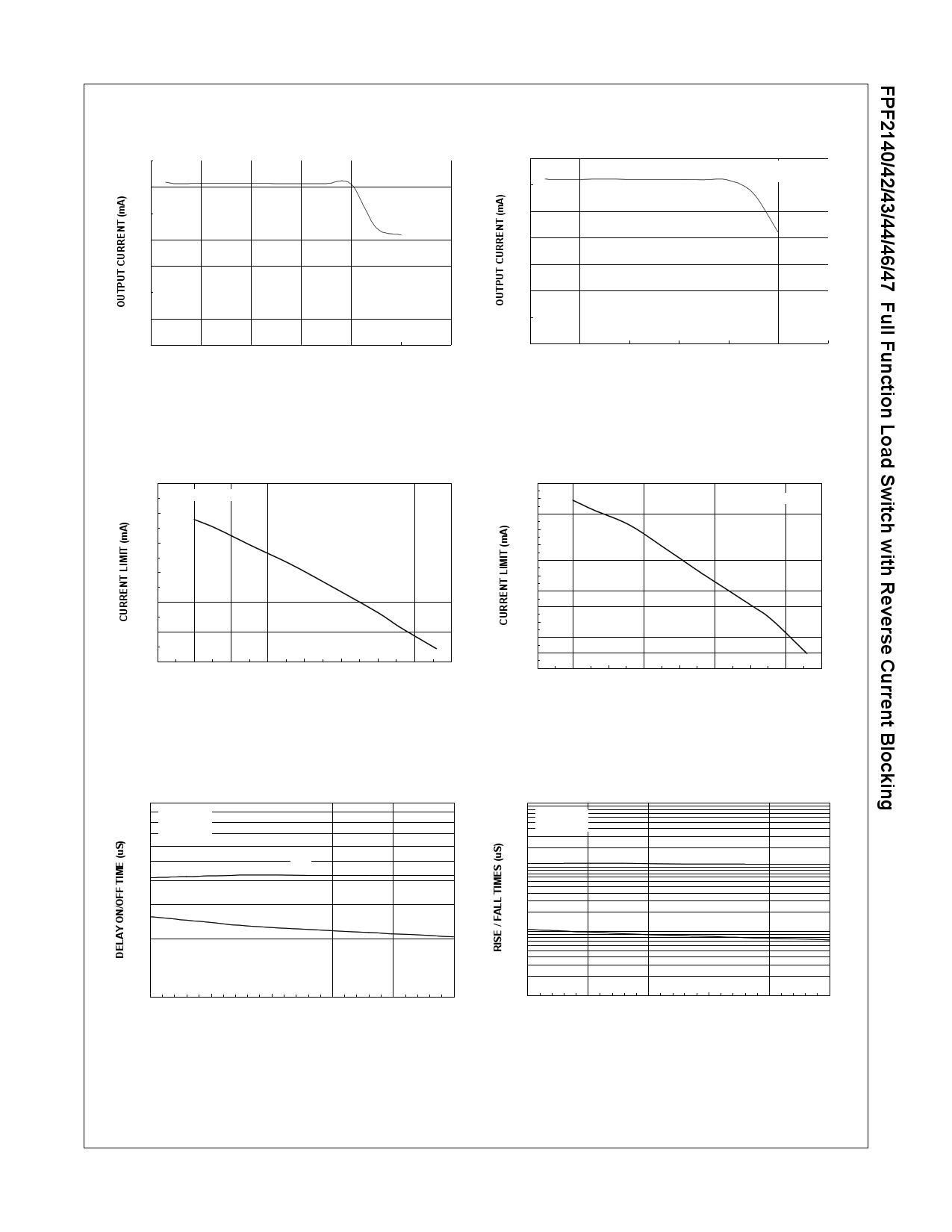 FPF2144 pdf